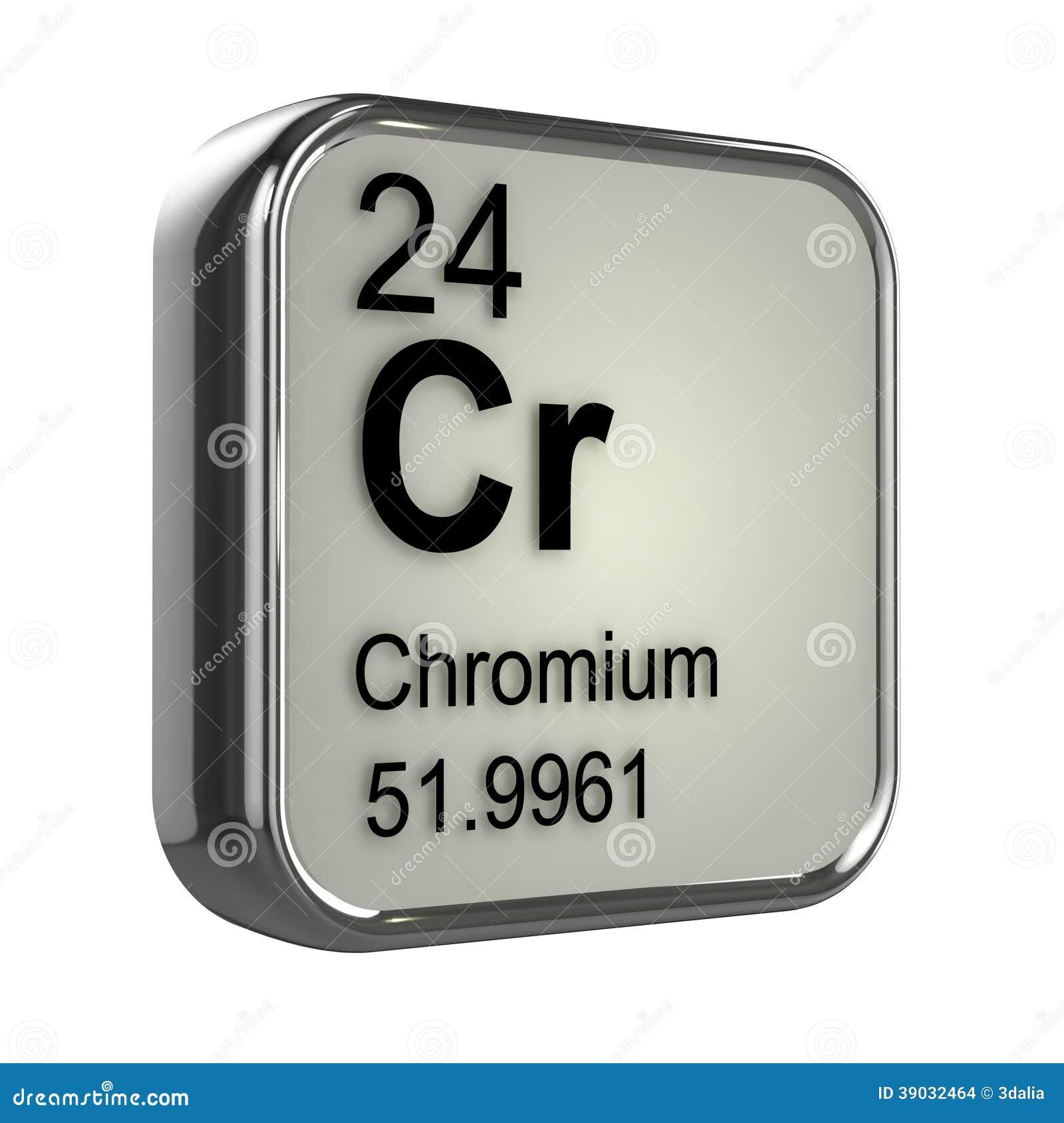 3d Chromium element