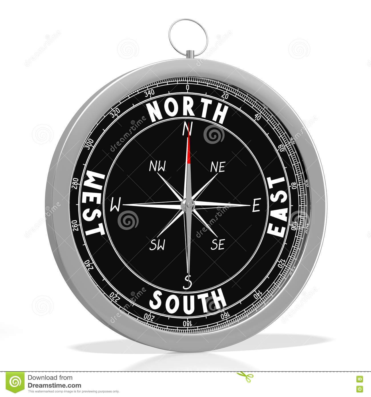 how to find south west direction