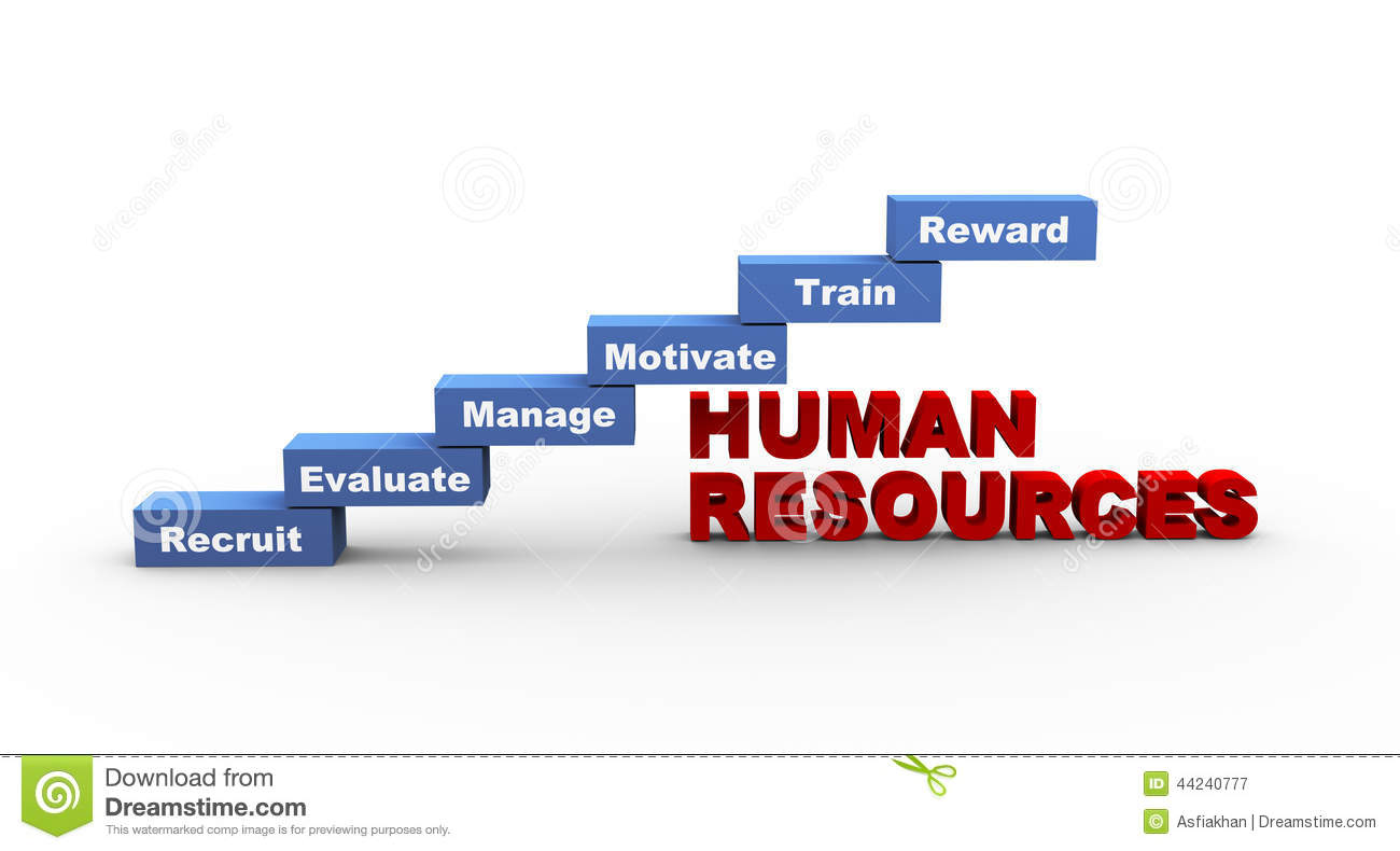 The concept behind the human resource management hrm model in organizations
