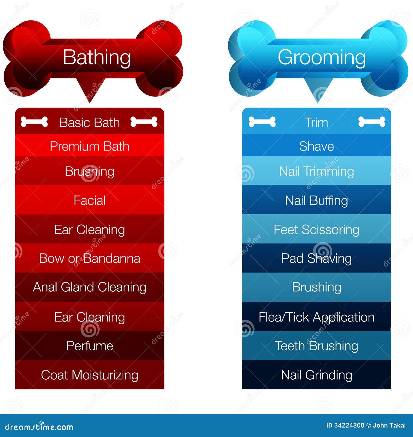 pet grooming business plan download