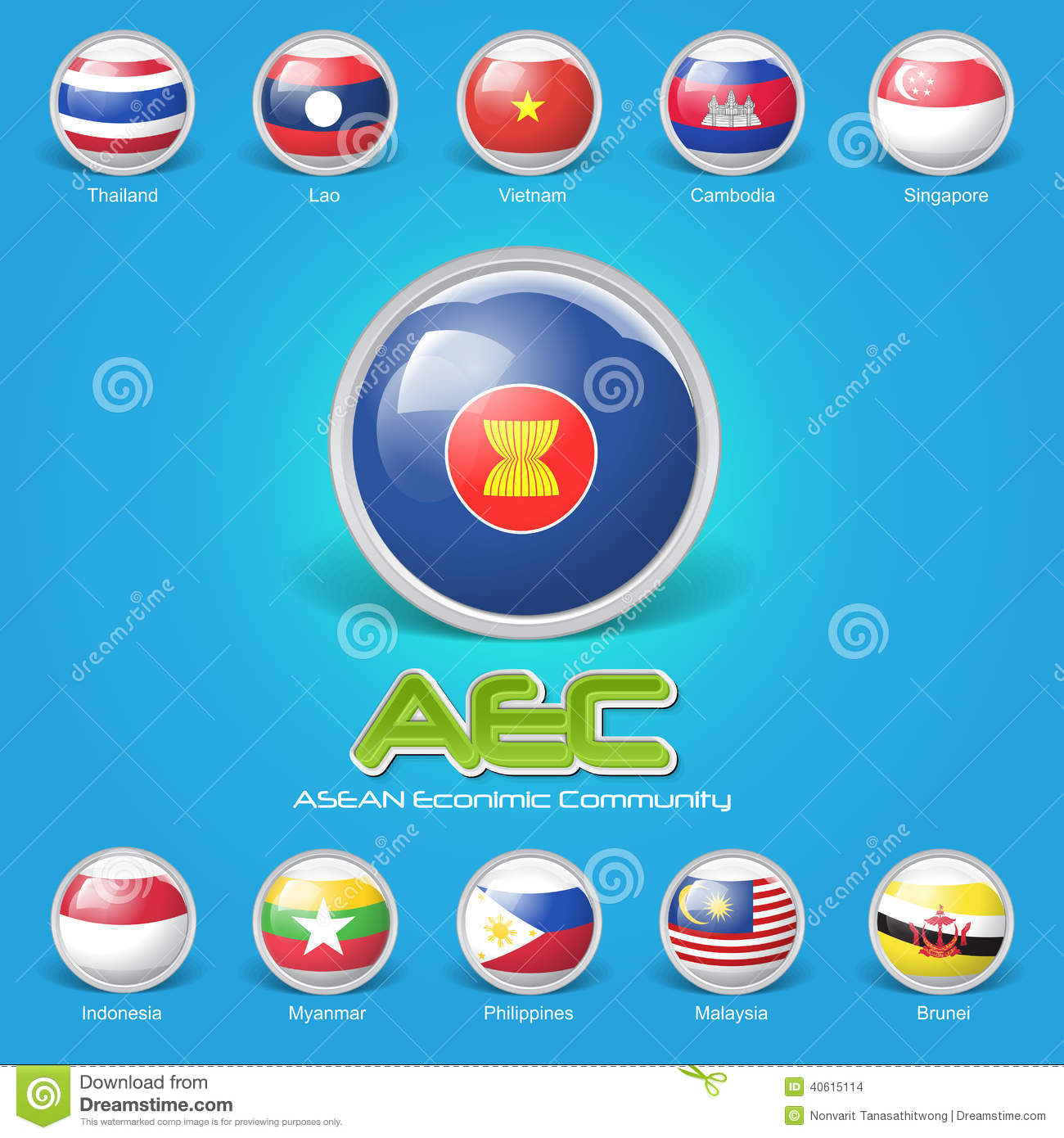 asean community The asean community has three pillars, namely the asean political-security  community (apsc), the asean economic community (aec) and the asean.