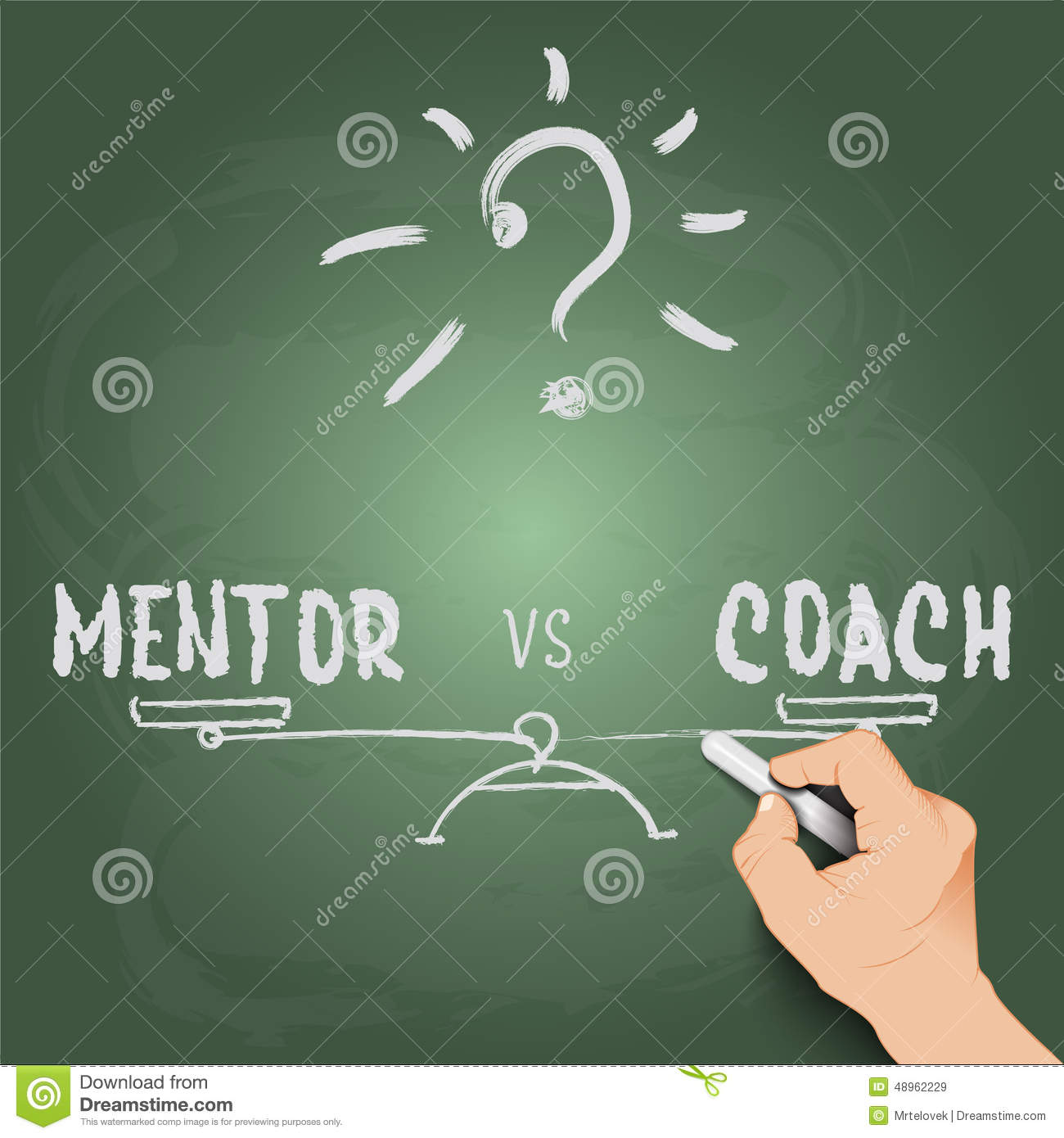 """essay coaching mentoring As it is stated in nelson and campbell quick book """"organizational behavior"""", """"performance management is often described as a process of."""