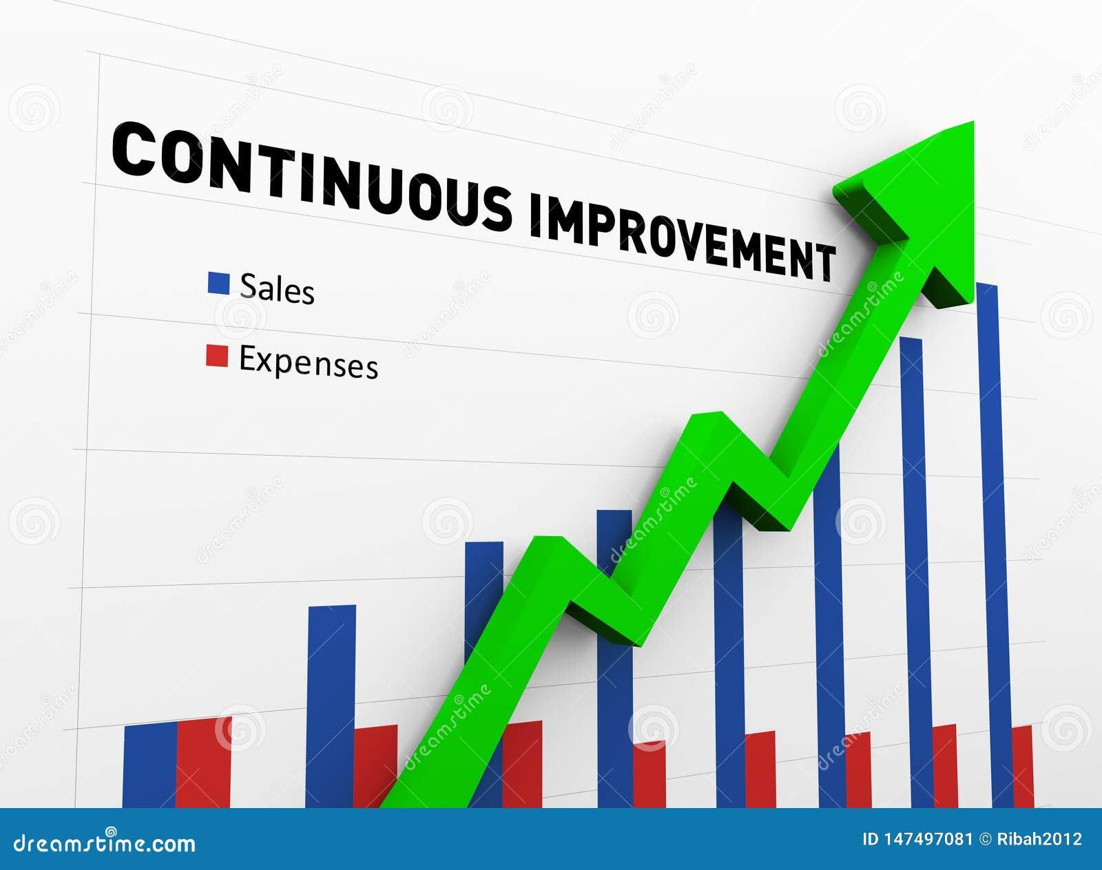 3d het groeien pijl op voortdurende verbeteringstaafdiagram