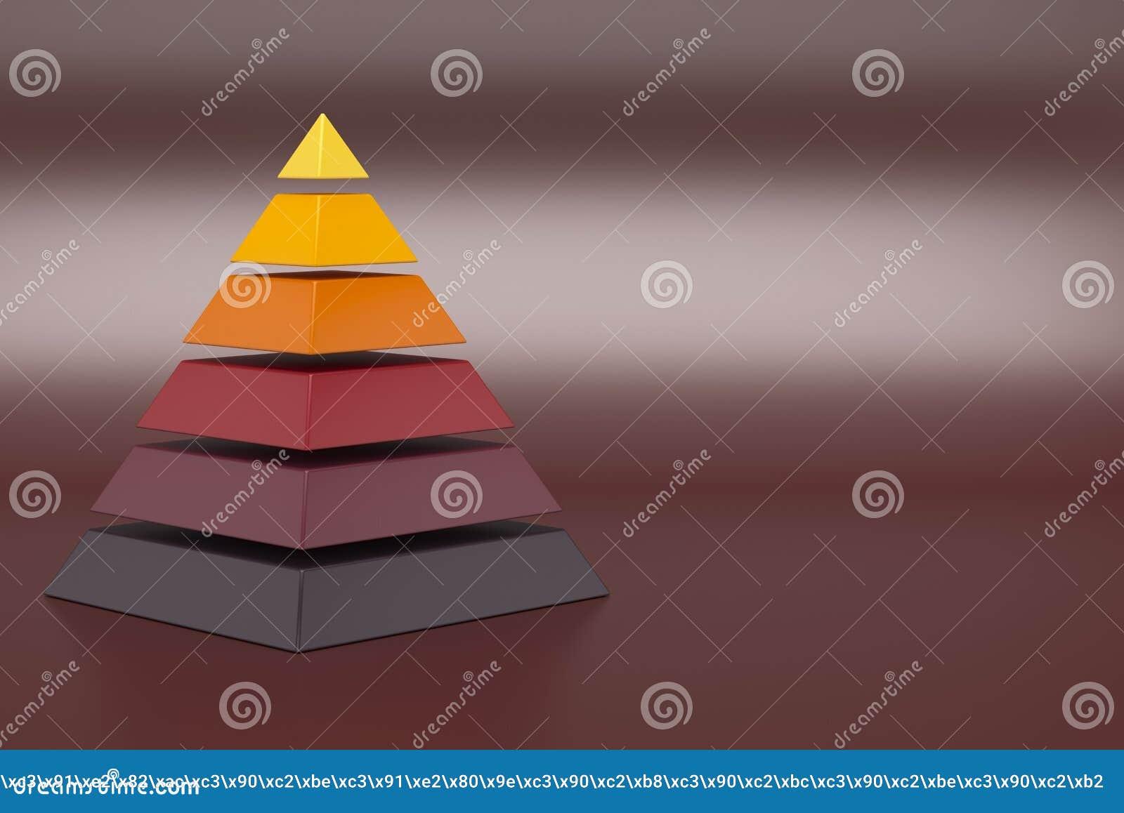 3d hierarchia ostrosłup