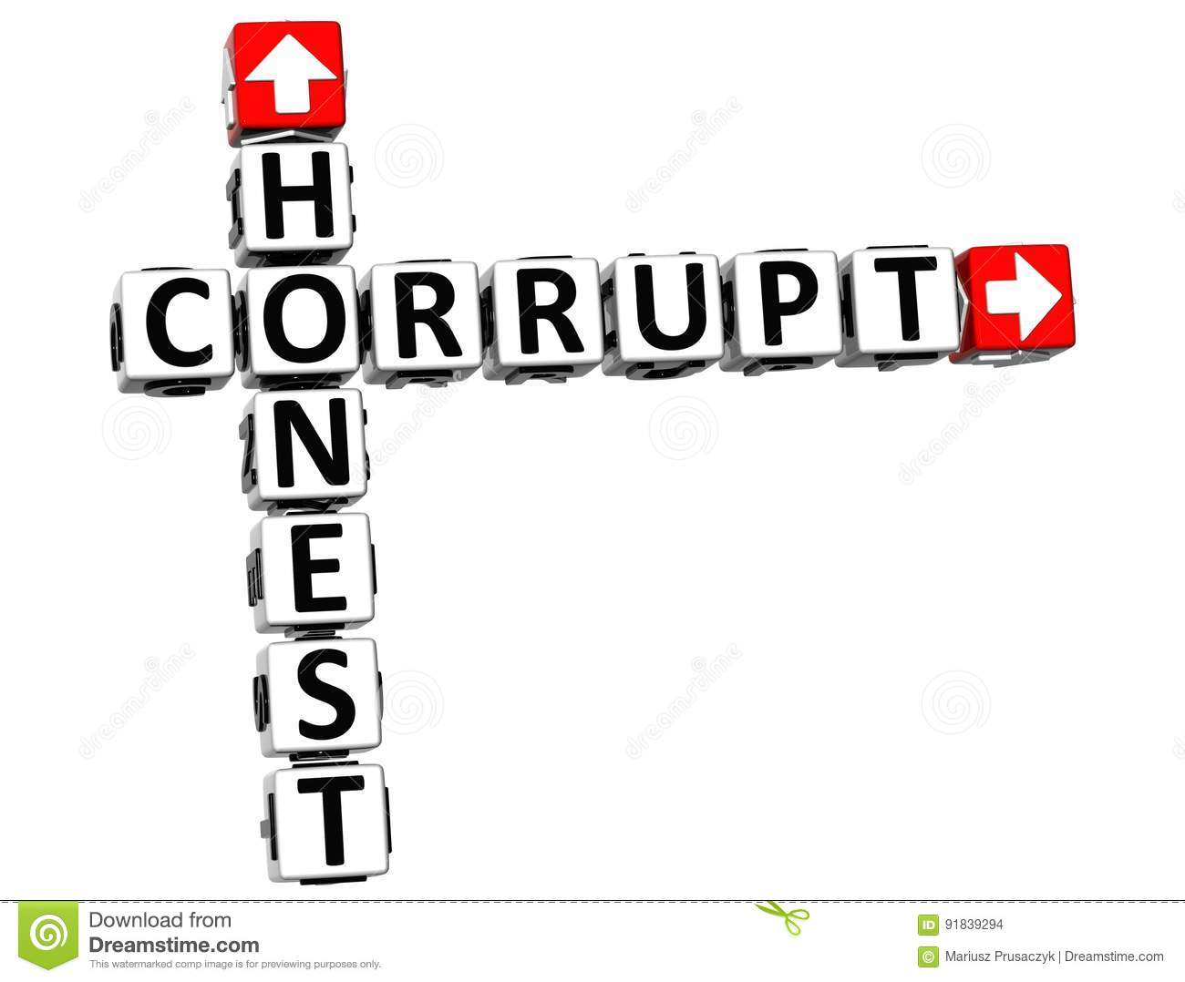 corrupting honesty Adopting integrity standards is a smart business decision, especially for companies interested in doing business with the world bank group and other the approaches that are listed in the blog primarily reflect the emphasis on changing behavior and the knowledge that applying sanctions for corrupt.