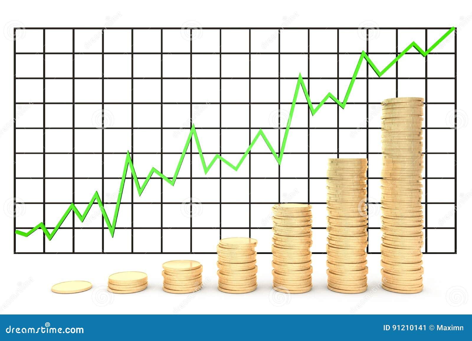 3d illustratie: Effectenbeurs van de de grafiekgrafiek van metaal de koper-gouden muntstukken met groene lijn - pijl op een witte
