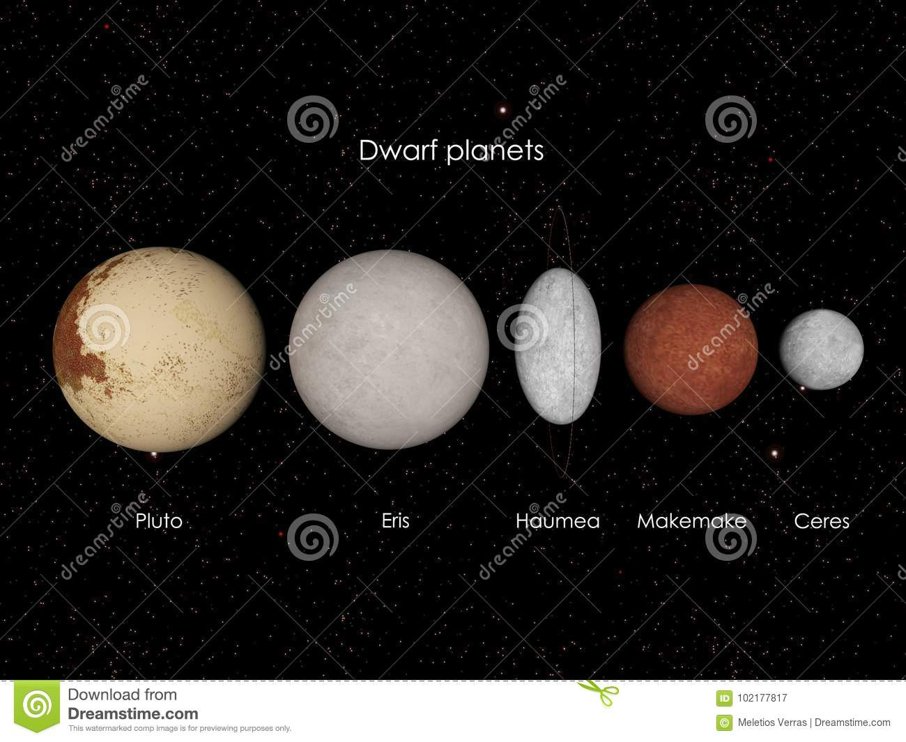 dwarf planets in our solar system - 800×600