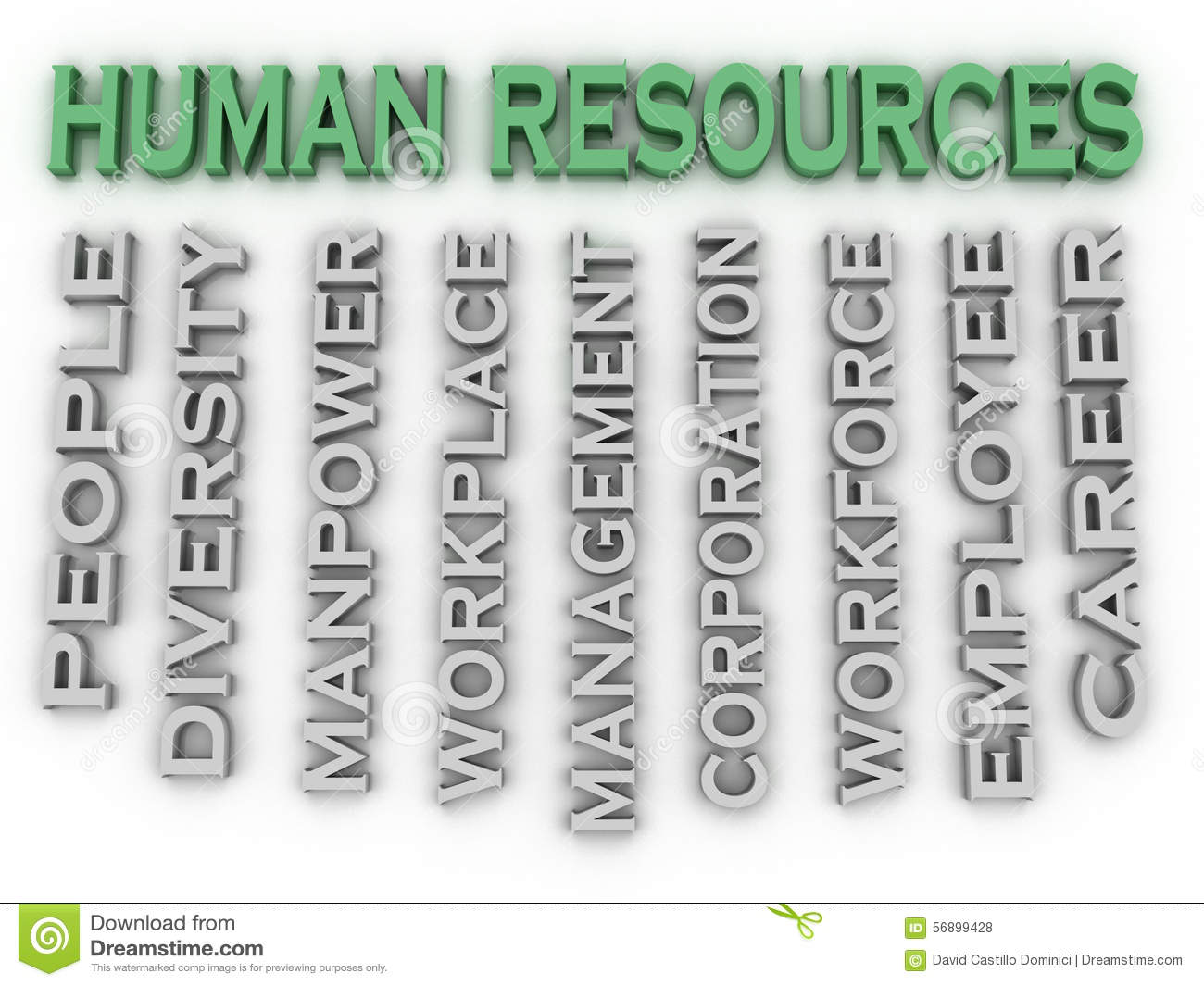 human resource issues in the gas Read chapter 1 human resource issues for the navy and marine corps: technology for the united states navy and marine corps, 2000-2035 becoming a 21st-cent.