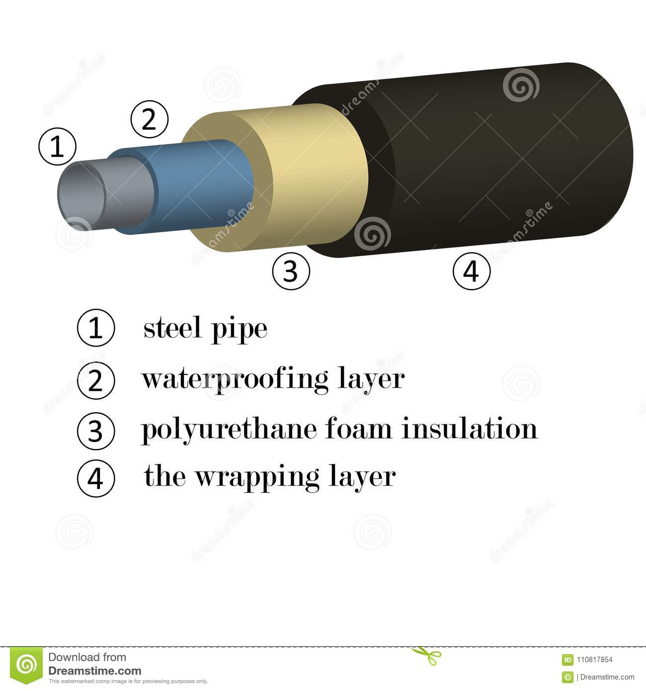 3D Image Of Steel Pipes In Foam Insulation With An