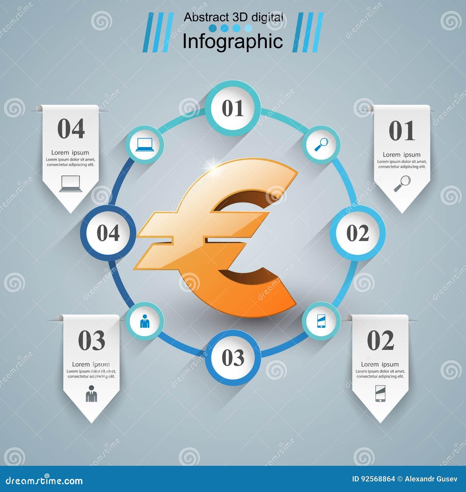 3D Infographic Euro, icona dei soldi