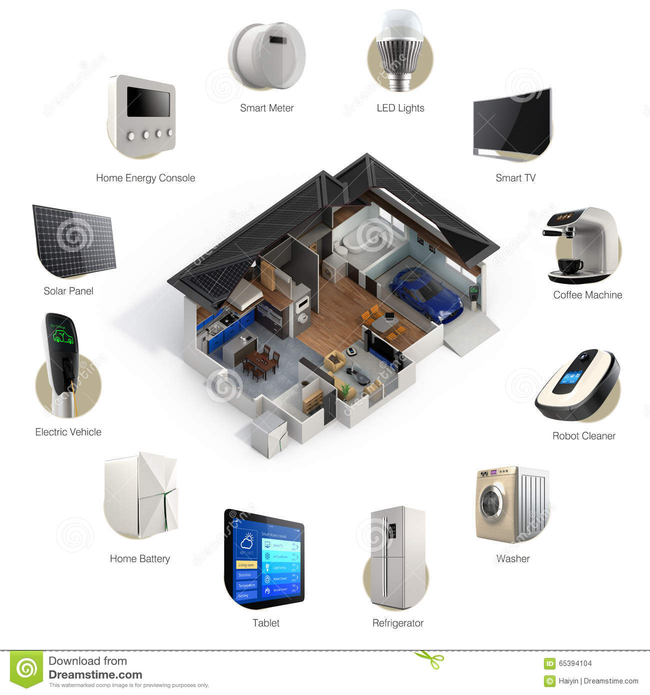 home automation technology 3d infographics of smart home