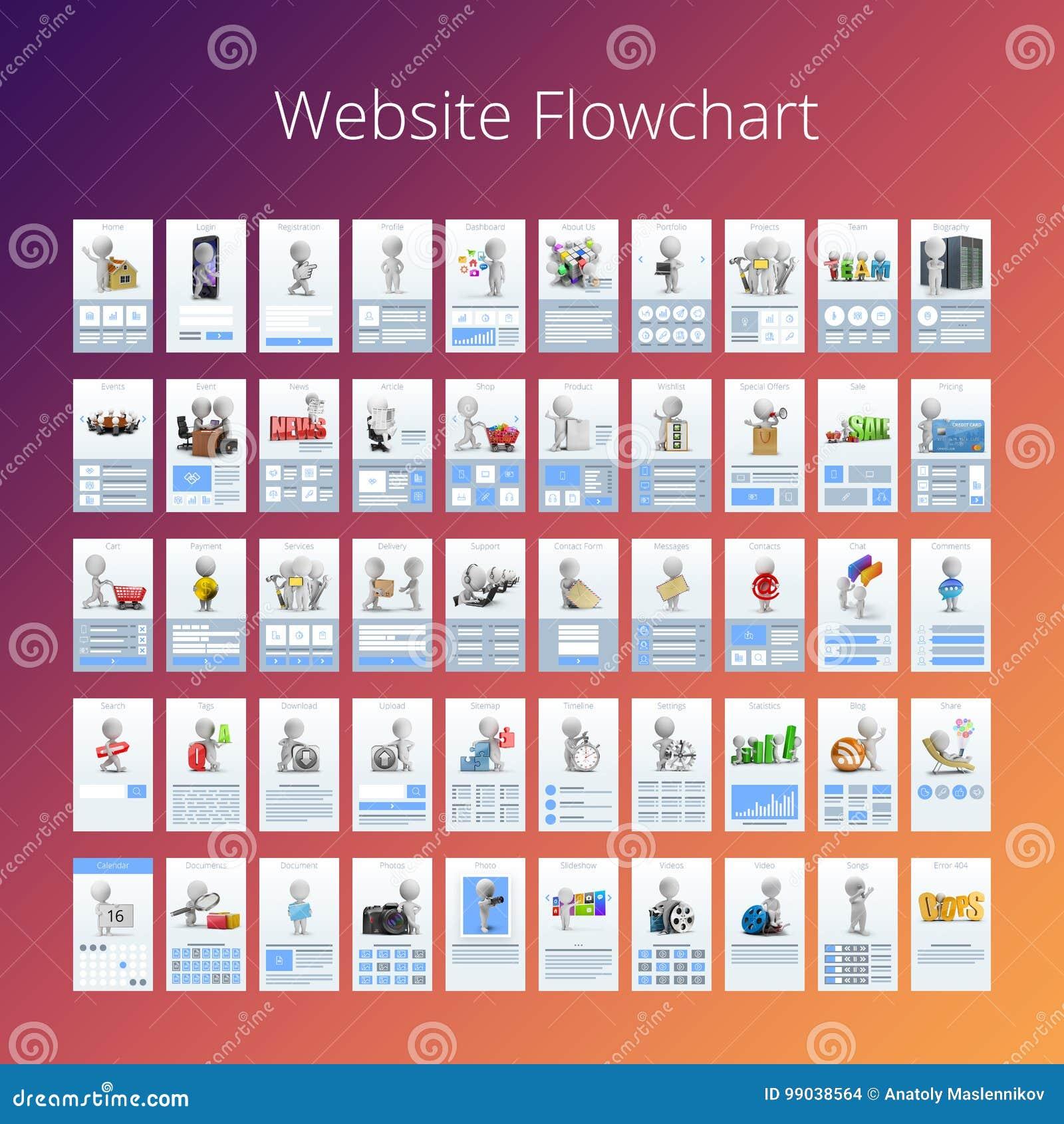 3d mali ludzie - strony internetowej flowchart