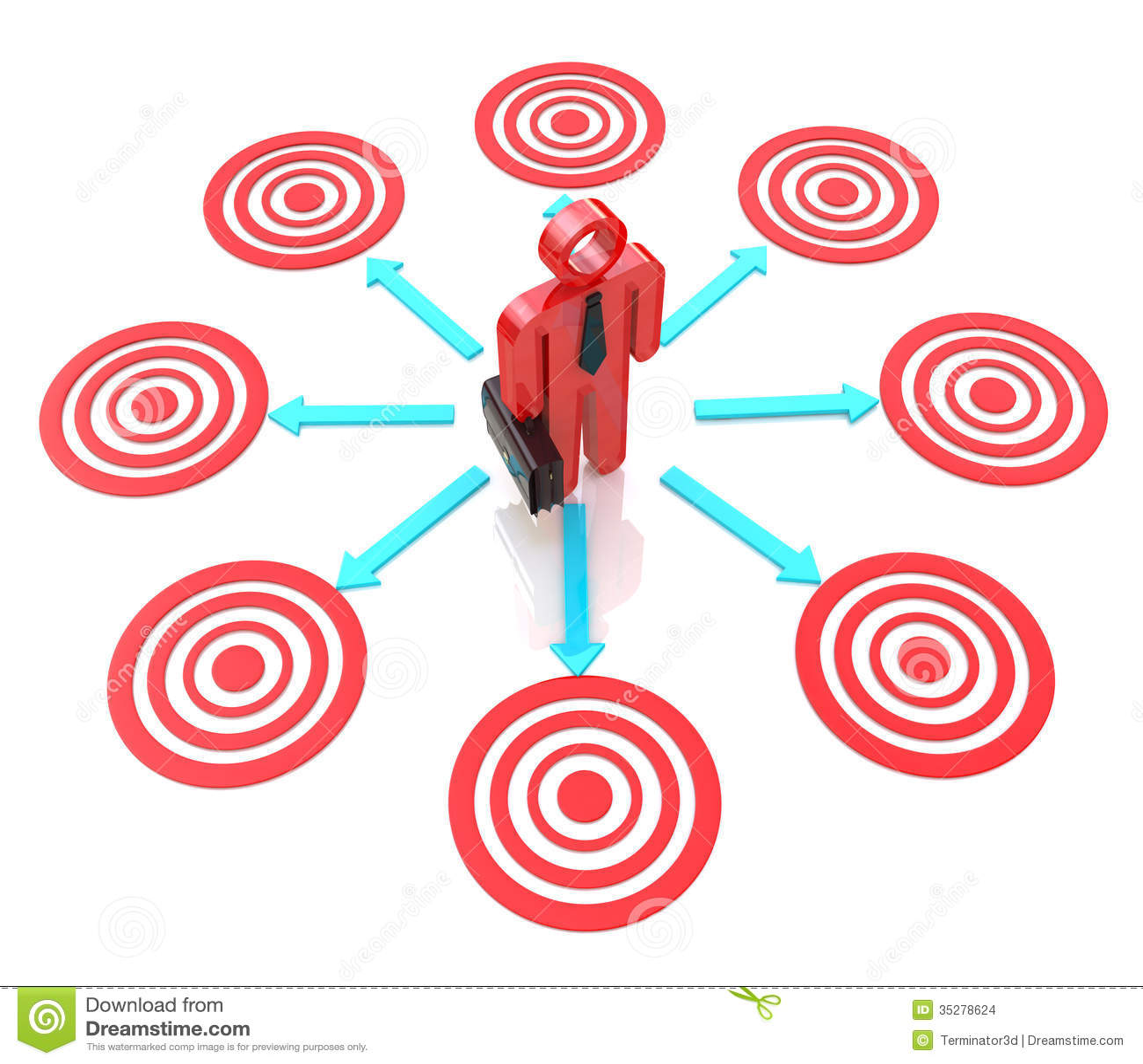 Target Corp in Retailing