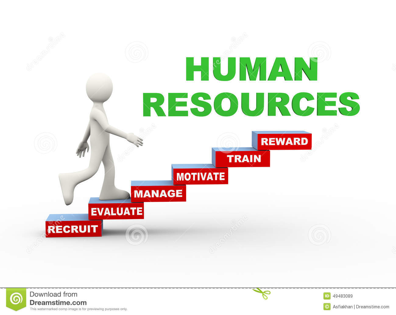 people and organization human resources semco My wife fernanda doesn't like the term, but a lot of people in my family died of   when we had thousands of people, 5,000 people, we had two people in the hr   in an organization and you're saying, boy -- how many people do you know.