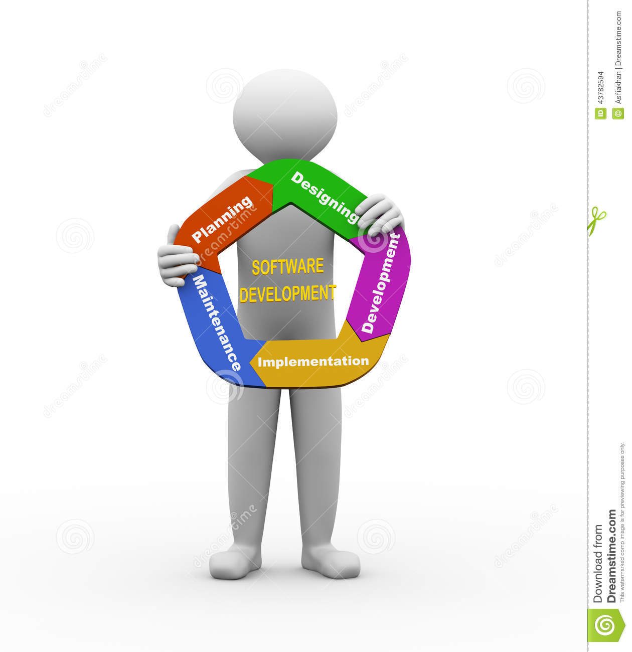 Idea Infinity Plan 3d Man With Software Development Chart Stock Illustration