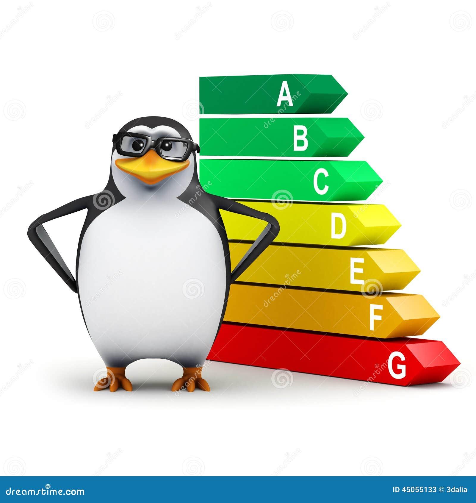 3d Penguin checks his energy usage