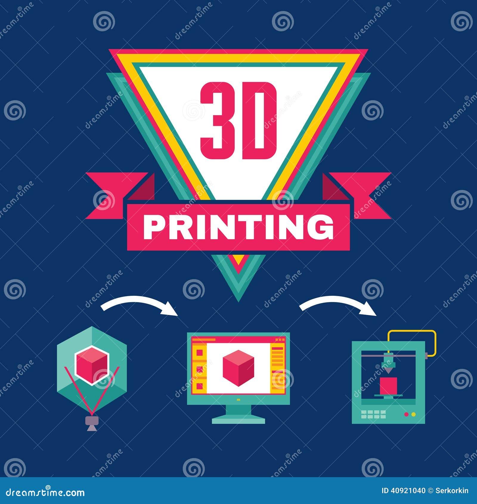 Kết quả hình ảnh cho 3d printing