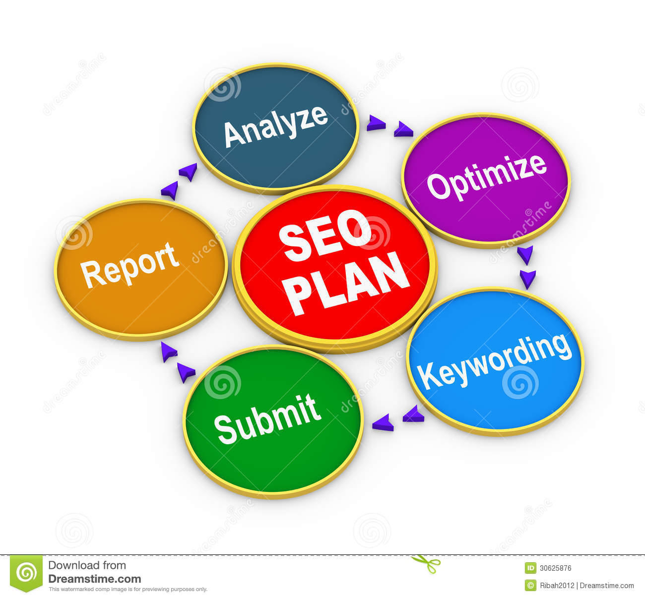 3d Process Of Seo Plan Stock Illustration Rank Flow Diagram For Images Development
