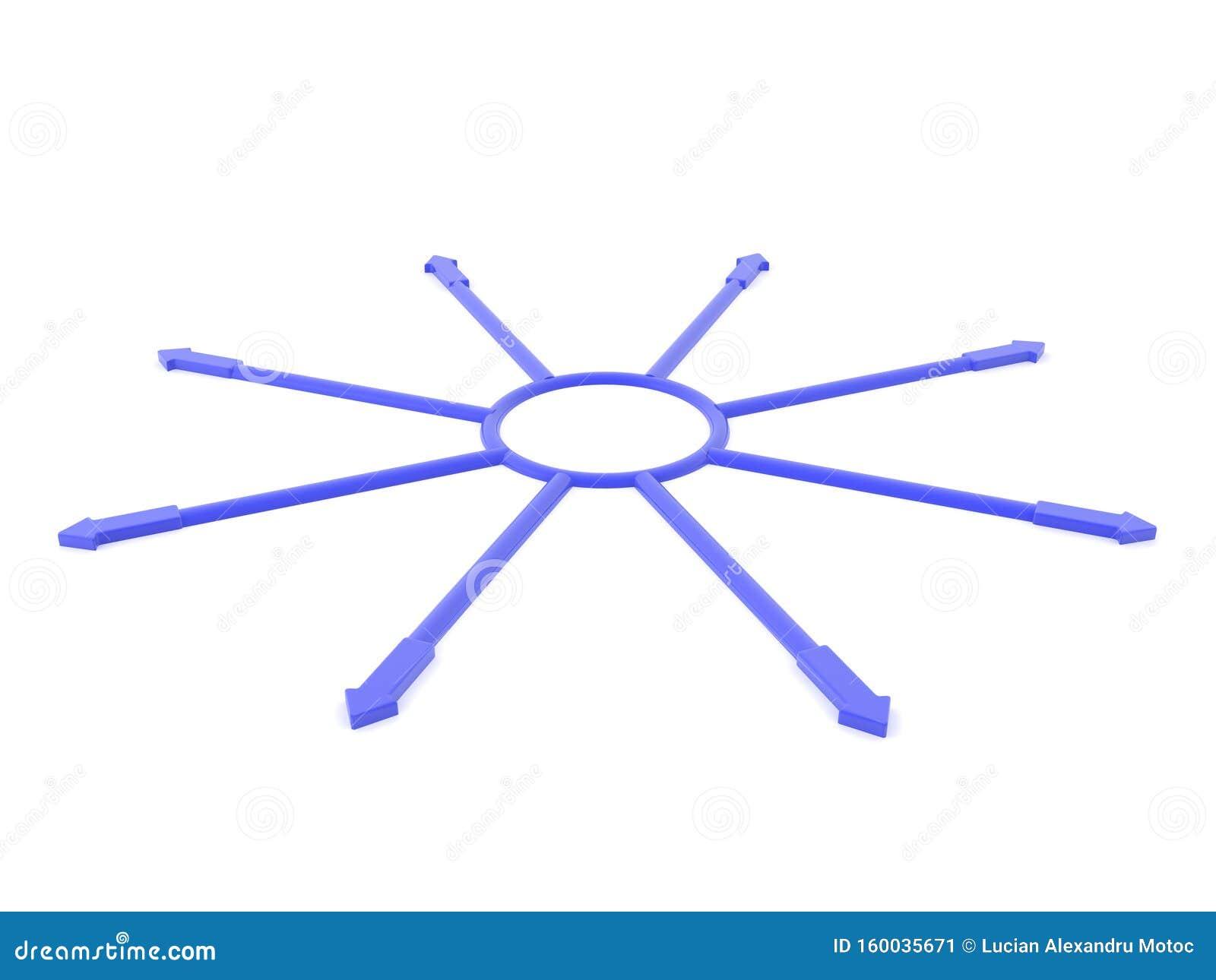 3D Rendering van cirkel met pijlen die in alle richtingen uitkomen