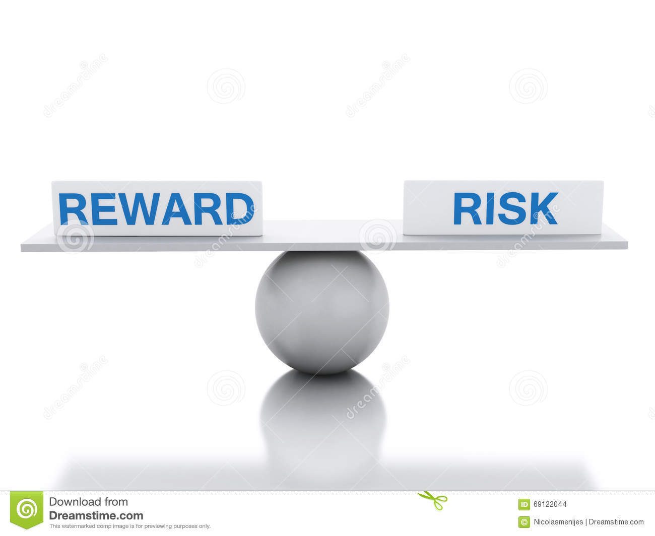 Risk/Reward Ratio