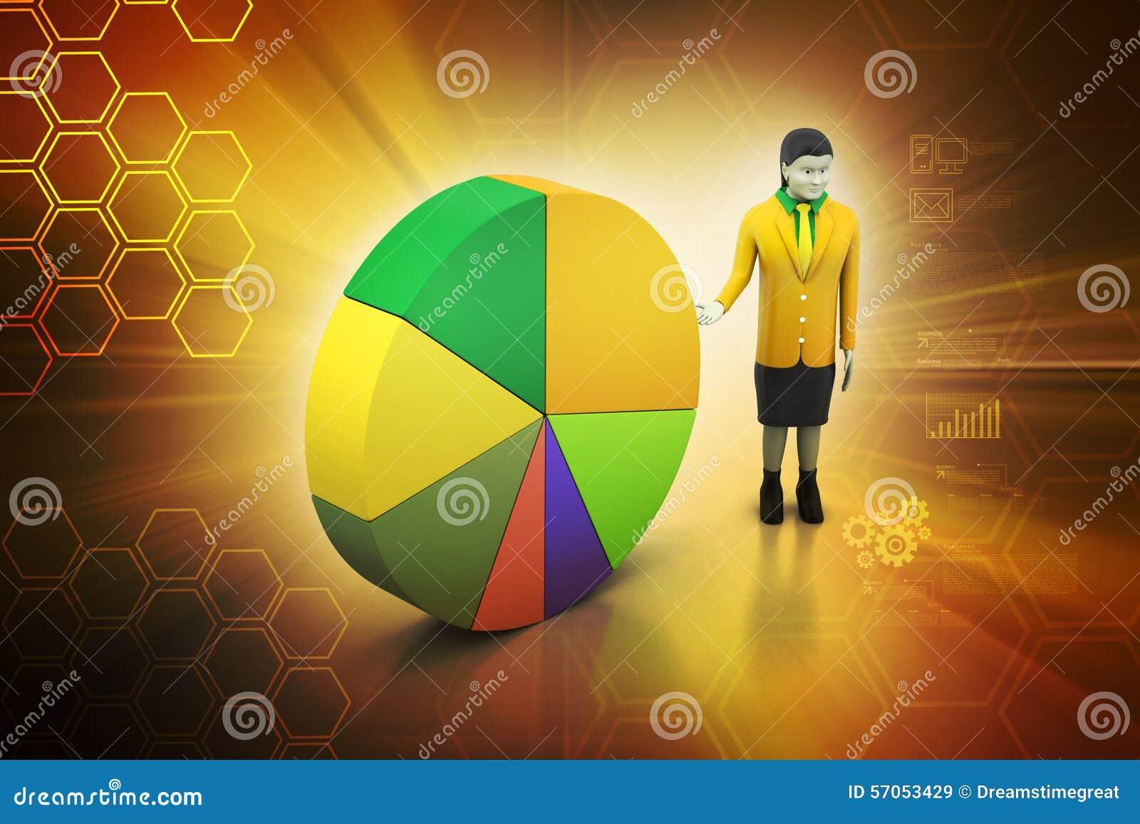 3d vrouwen die het cirkeldiagram bestuderen