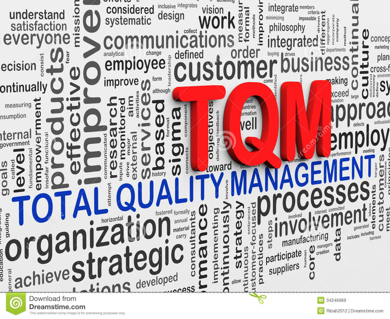 the utility and relevance of total quality management management essay Lean management essays and research papers   total quality management, six sigma, production processes paper type general review lean, six sigma and lean sigma .
