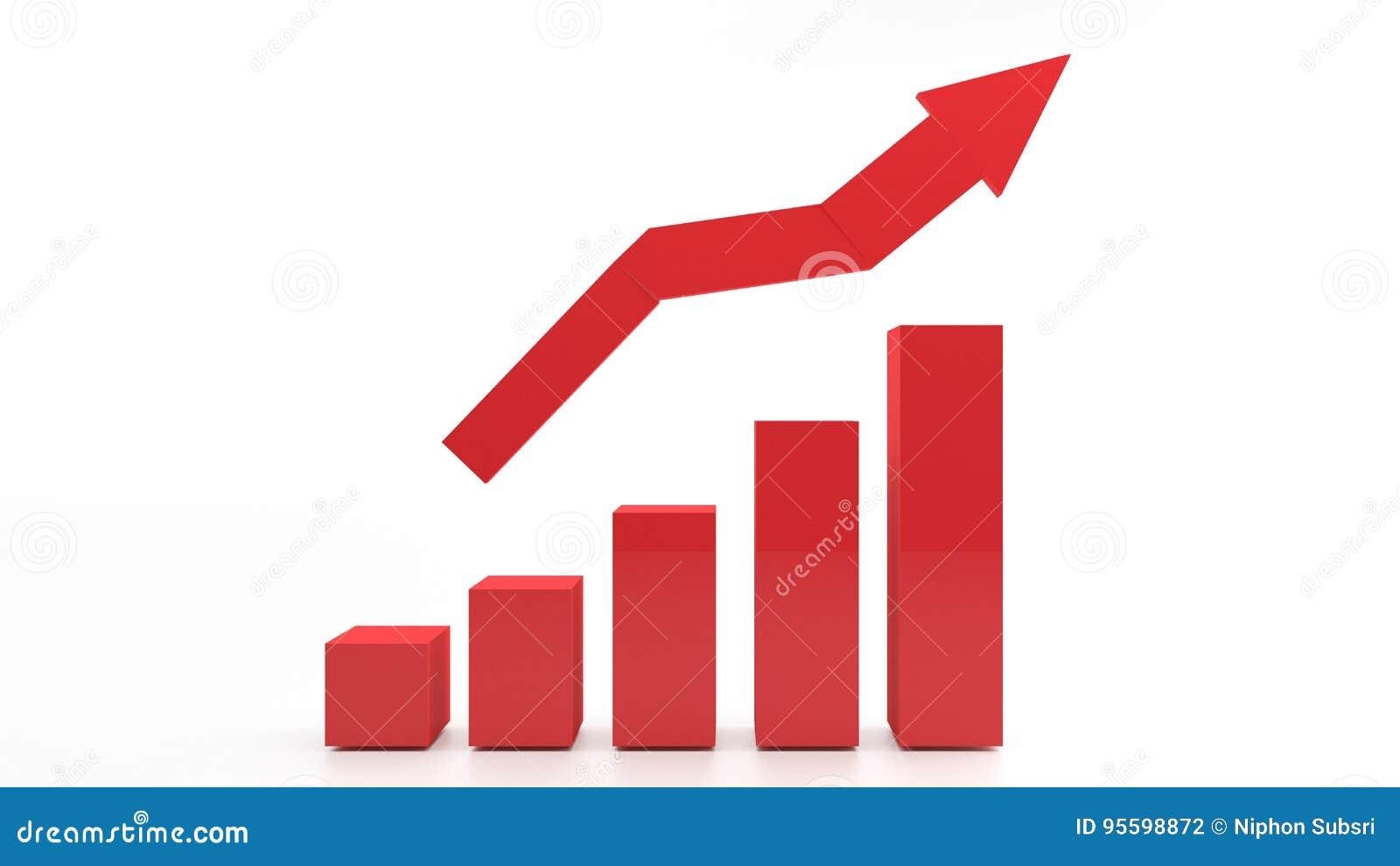 3d wykresu seansu CZERWONY wzrost w zyskach lub przychodach