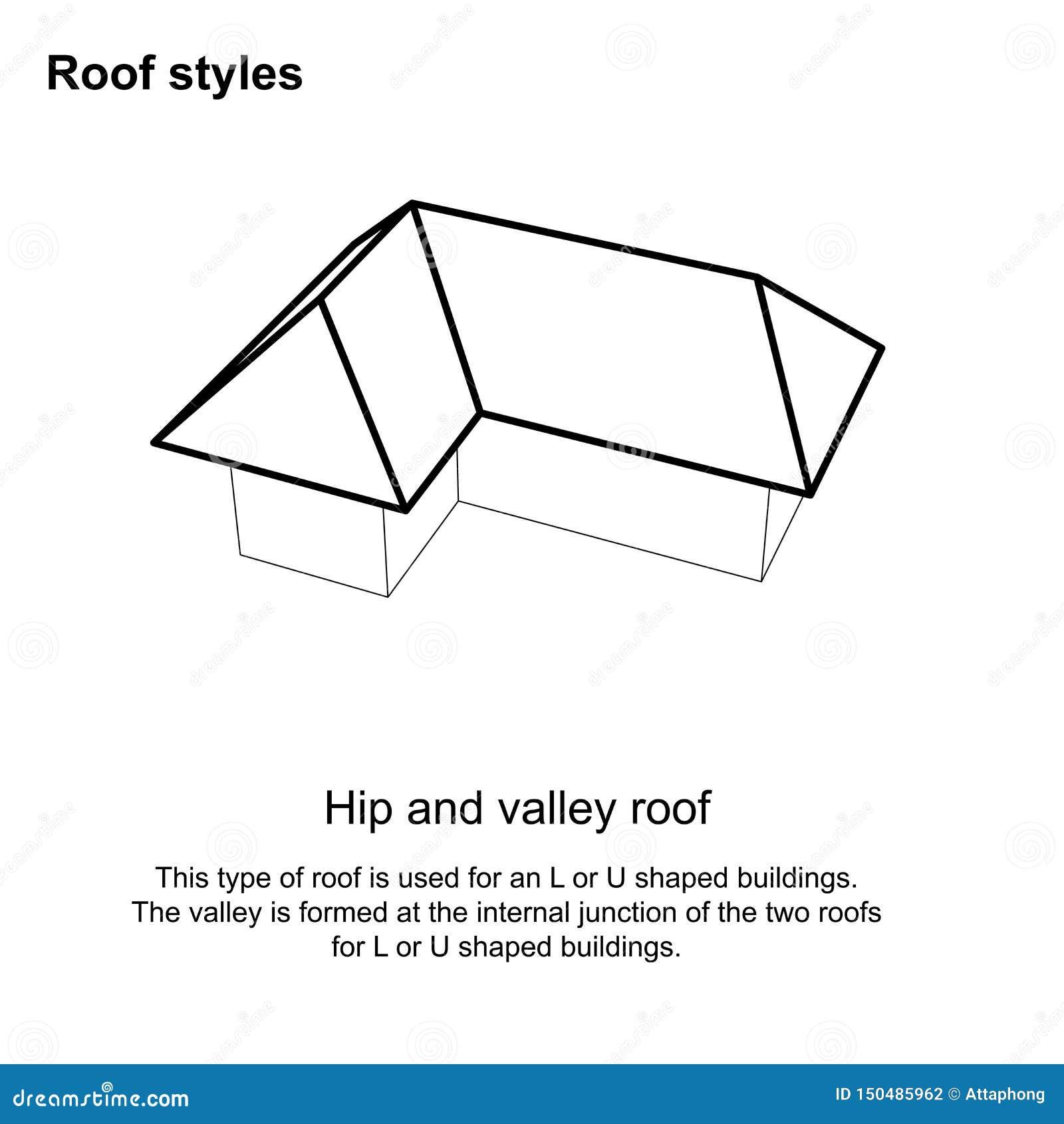Dachowy styl grafiki dach pisać na maszynie Różnorodnych dachów typy architektura - Dachowy projekt na białym tle