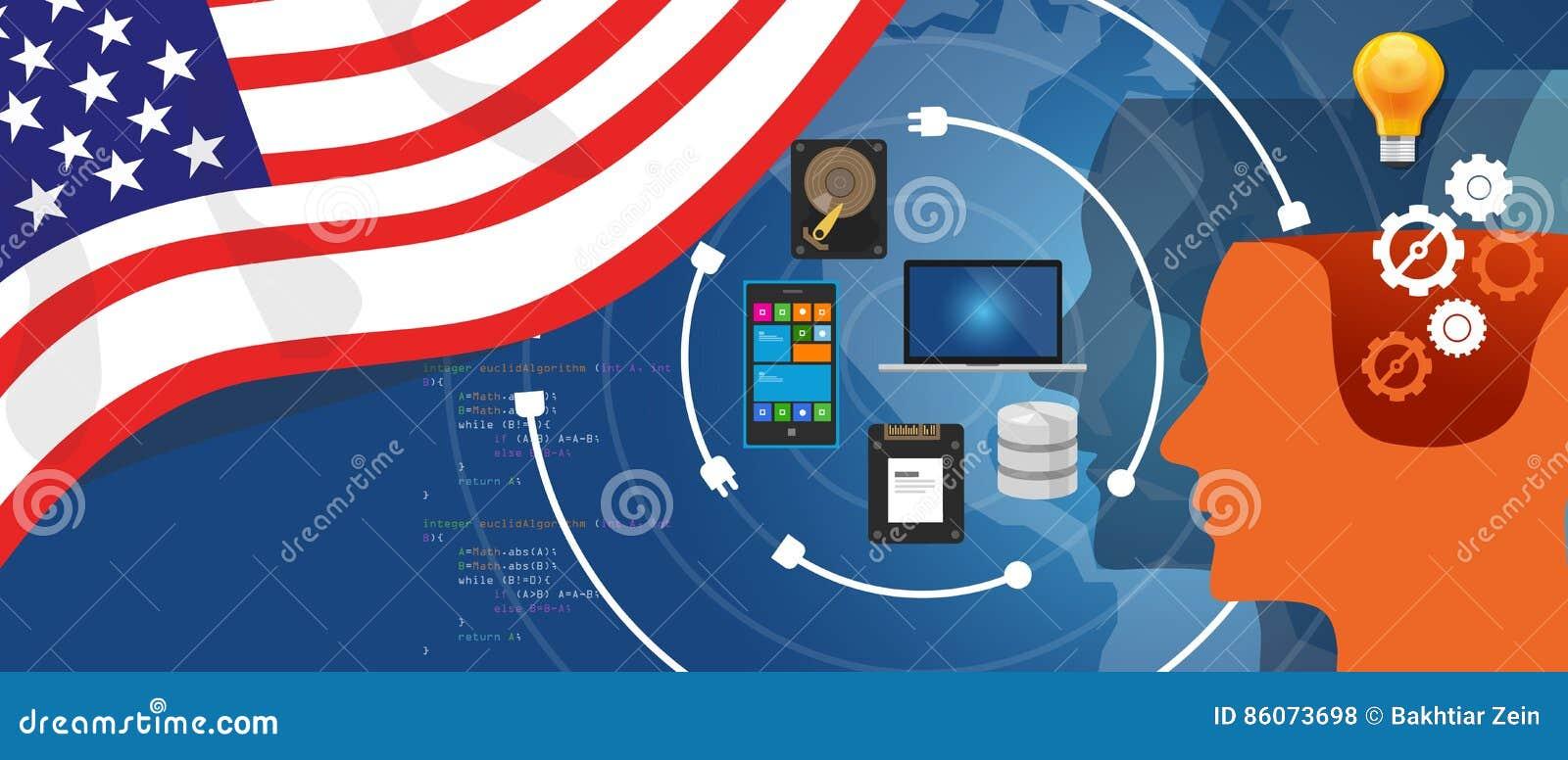Dados comerciais de conexão da infraestrutura digital da tecnologia da informação dos EUA América a TI através do Internet