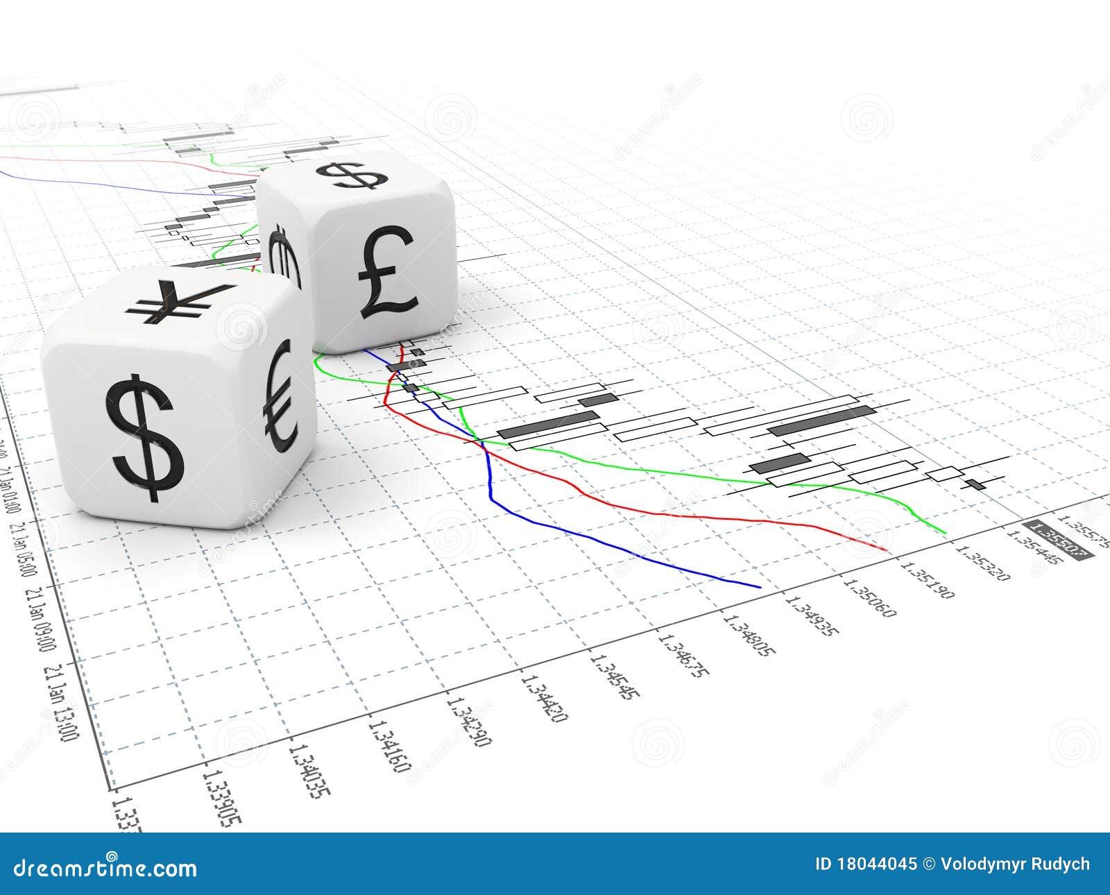 Dados da moeda e carta grandes dos estrangeiros