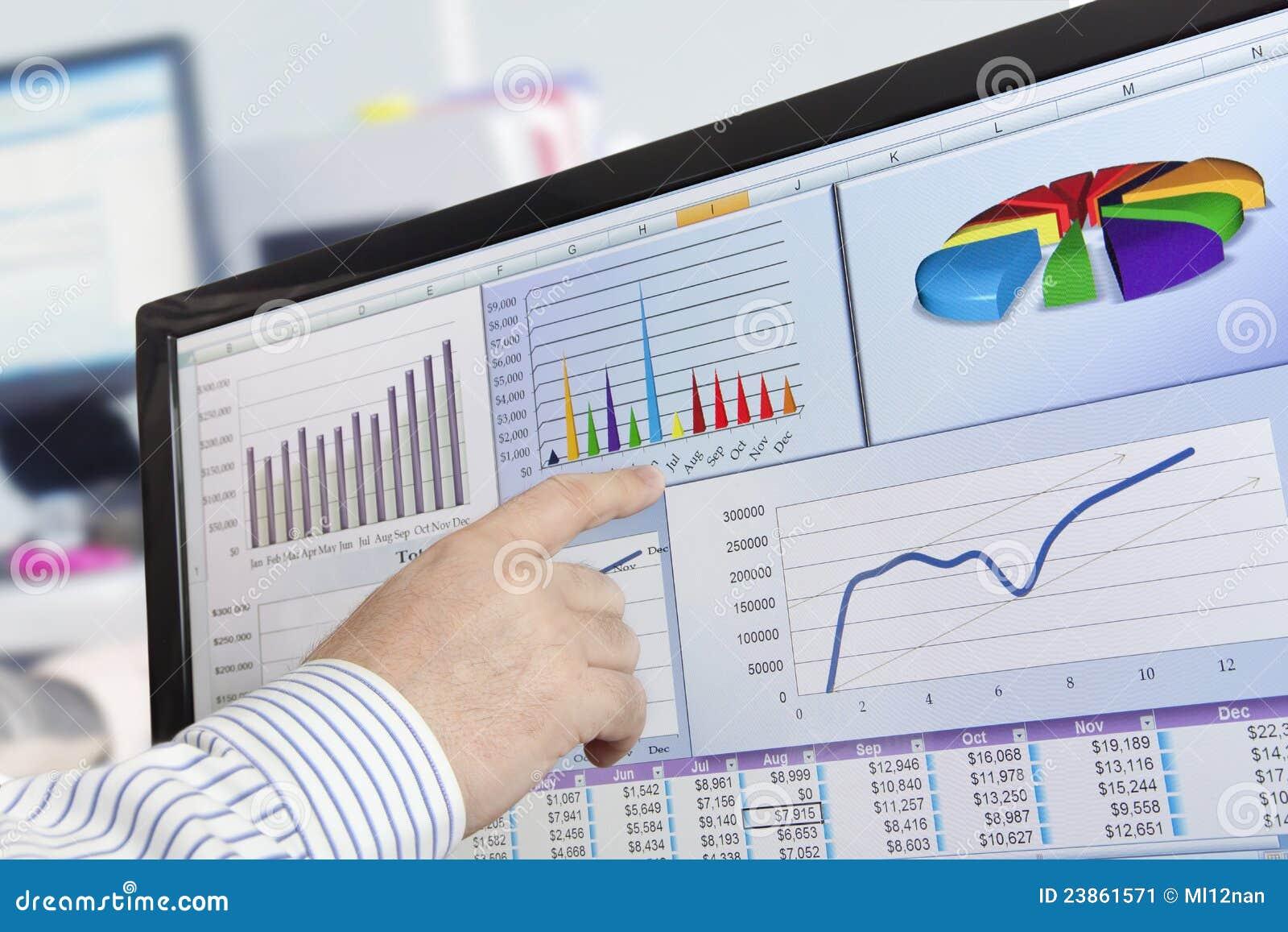 Dados de Analizing no computador