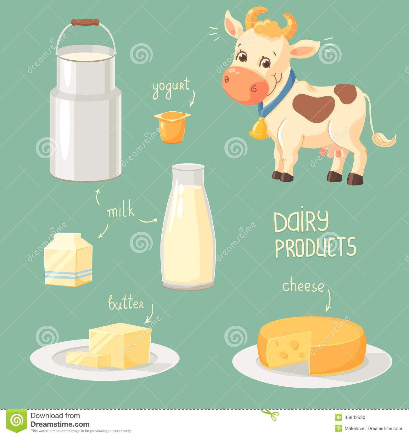 Image Gallery Cow Products