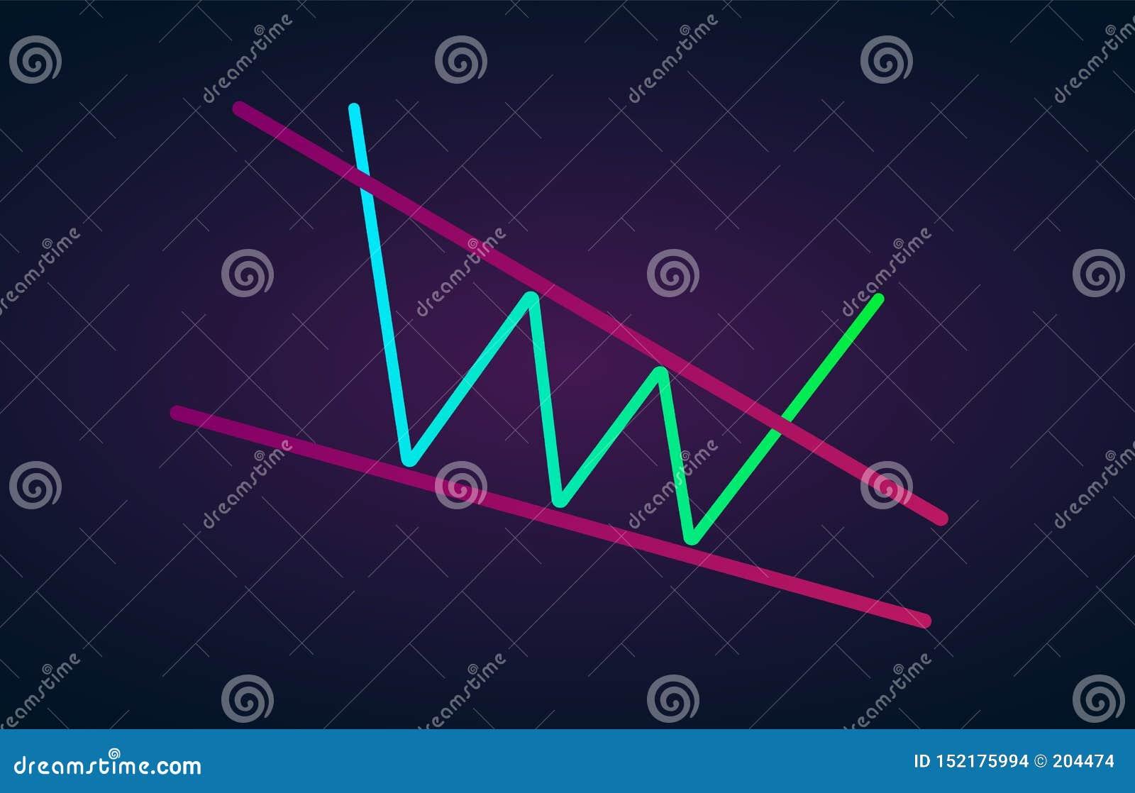 Dalende het cijfer technische analyse van het wigpatroon Vectorvoorraad en cryptocurrencyuitwisselingsgrafiek, forex analytics en