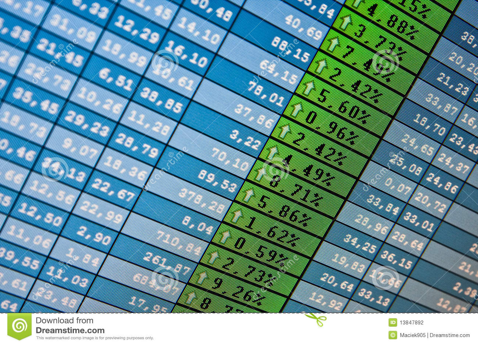 Dane wymiany pieniężny zapas