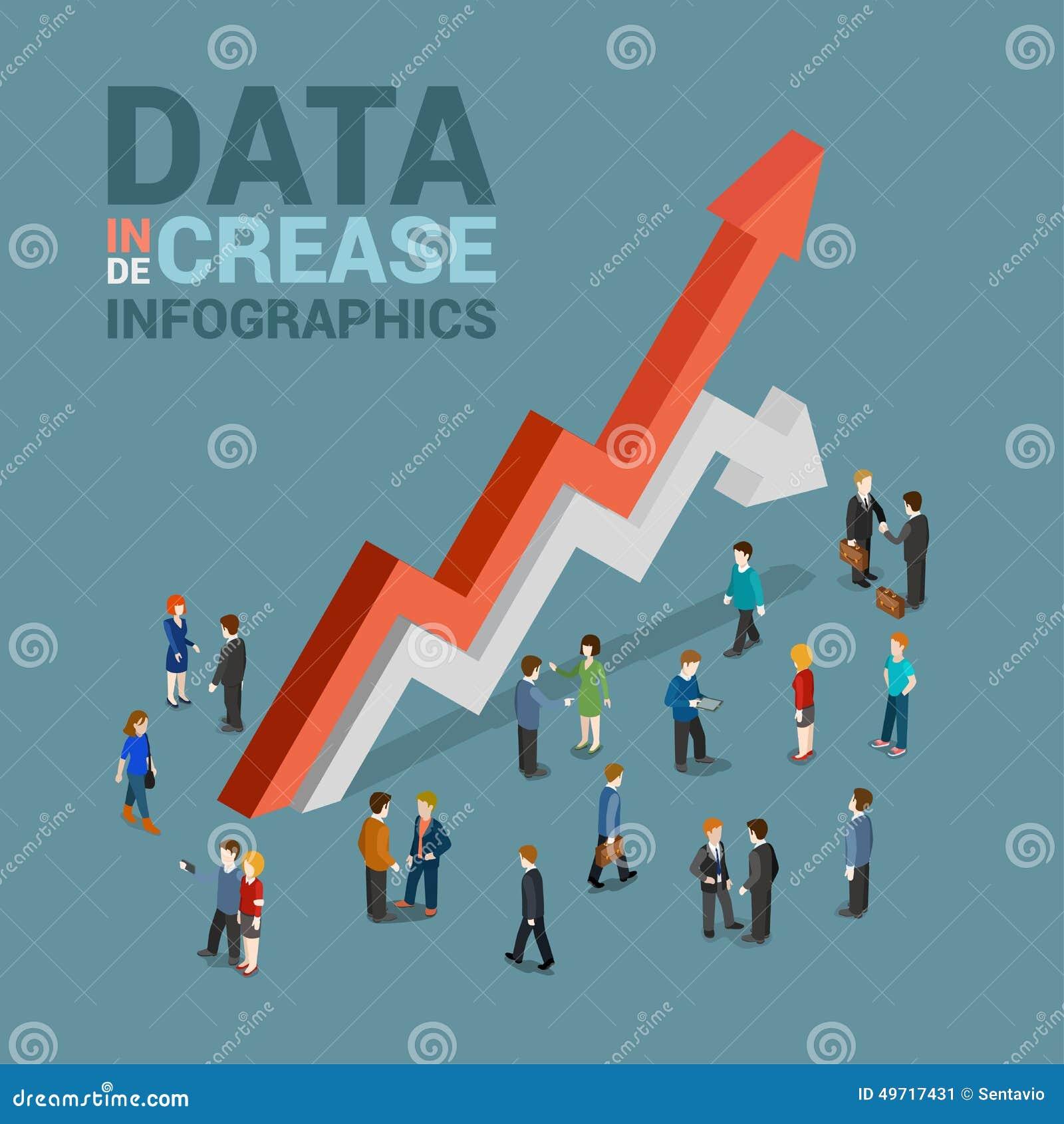 Dane wzrosta zmniejszania infographic pojęcia płaska 3d sieć isometric