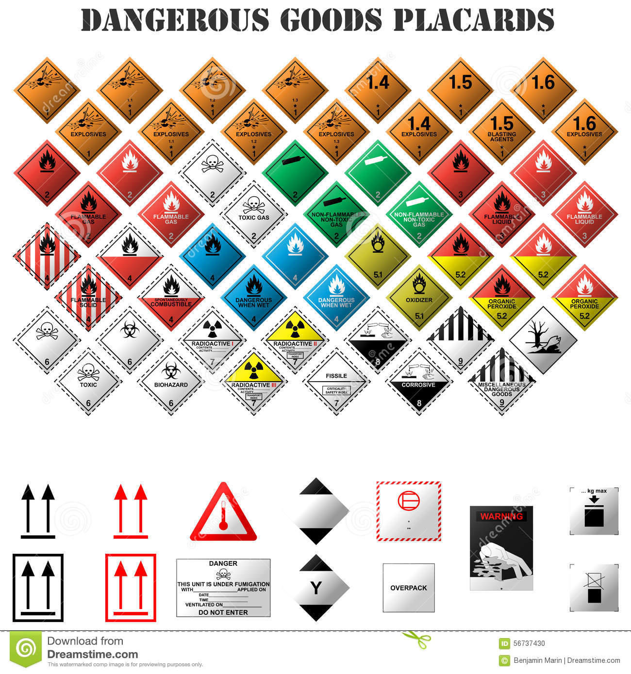 Dangerous Goods Placards Stock Photo Image Of Corrosive