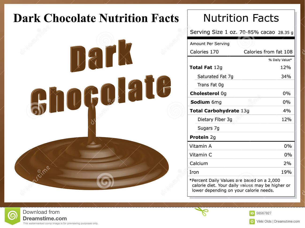 Download Dark Chocolate Nutrition Facts Stock Vector