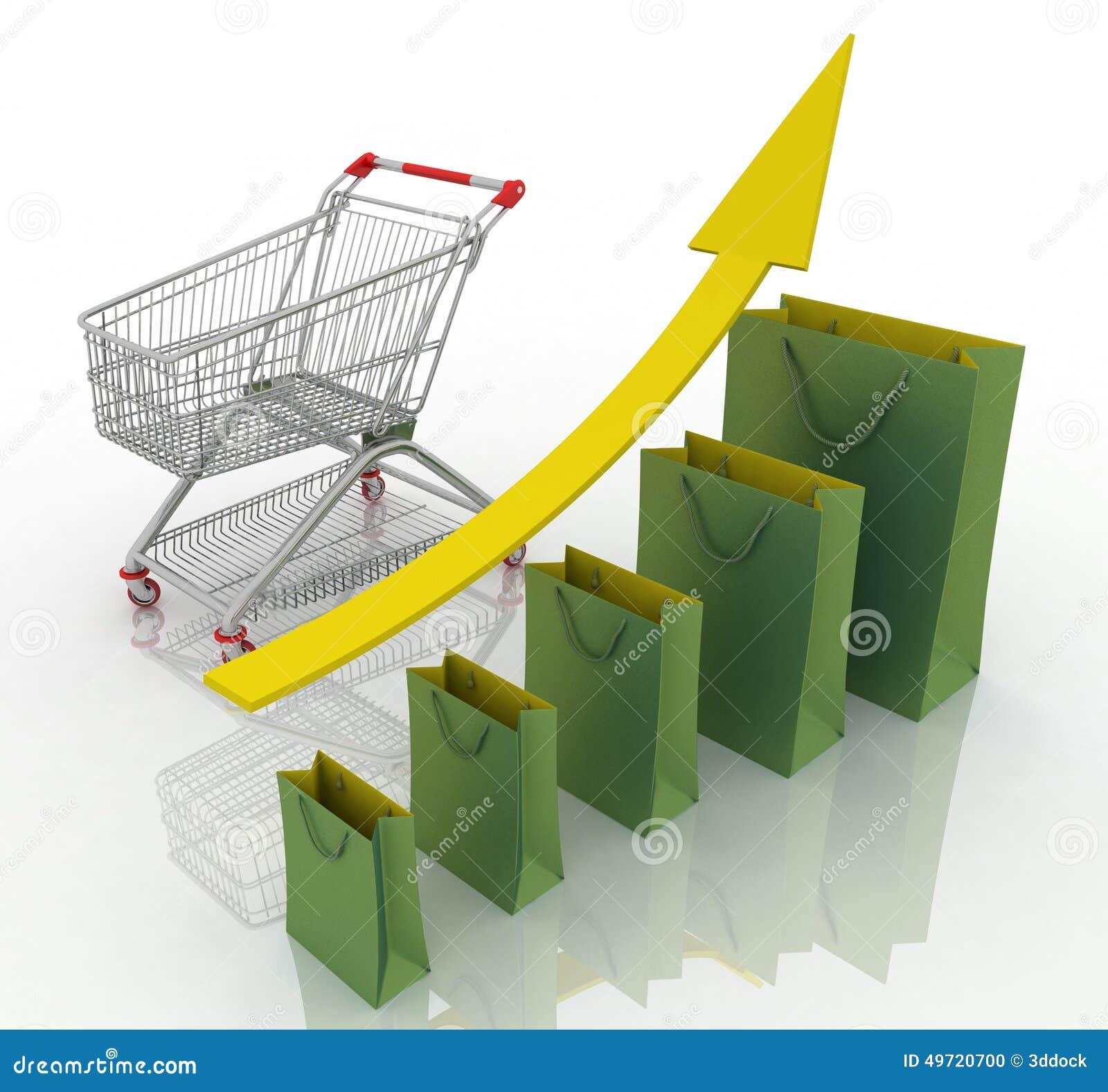 Darstellen einer erhaltenen besseren Wirtschaftlichkeit und der Zunahme des Einkommens aus geschäftlicher Tätigkeit vom Verkauf d