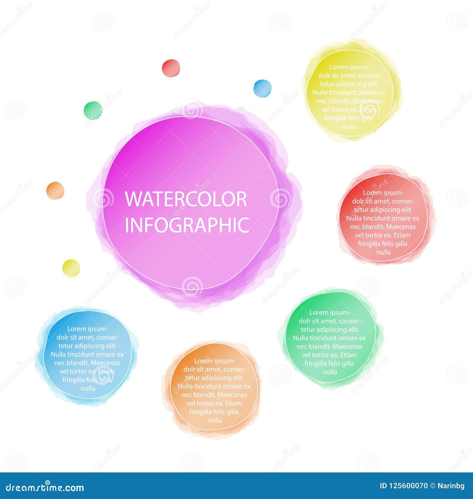 Das Aquarell, das mit großem infographic ist, ist und Schritt vier Mittel