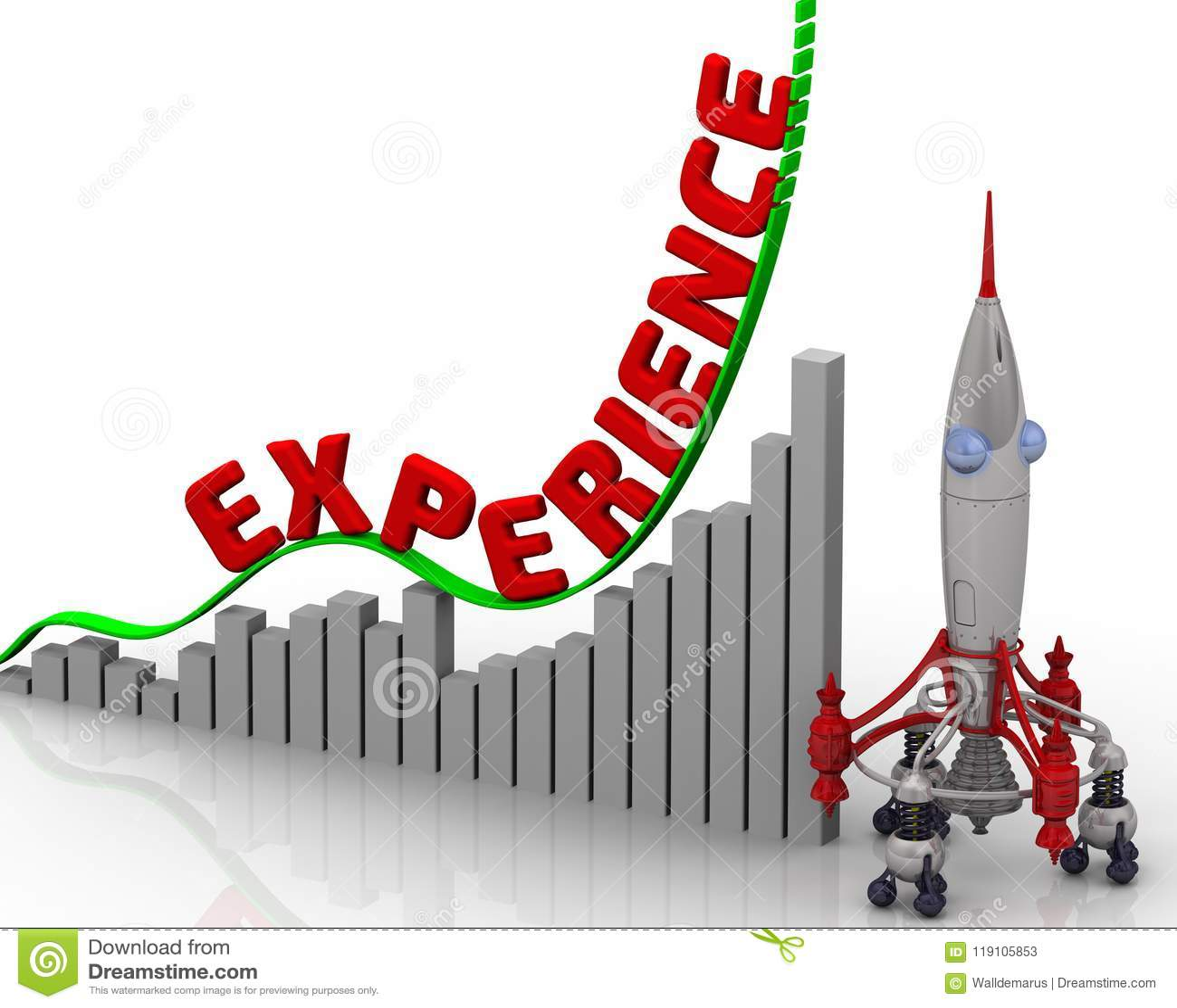 Das Diagramm des Erfahrungswachstums