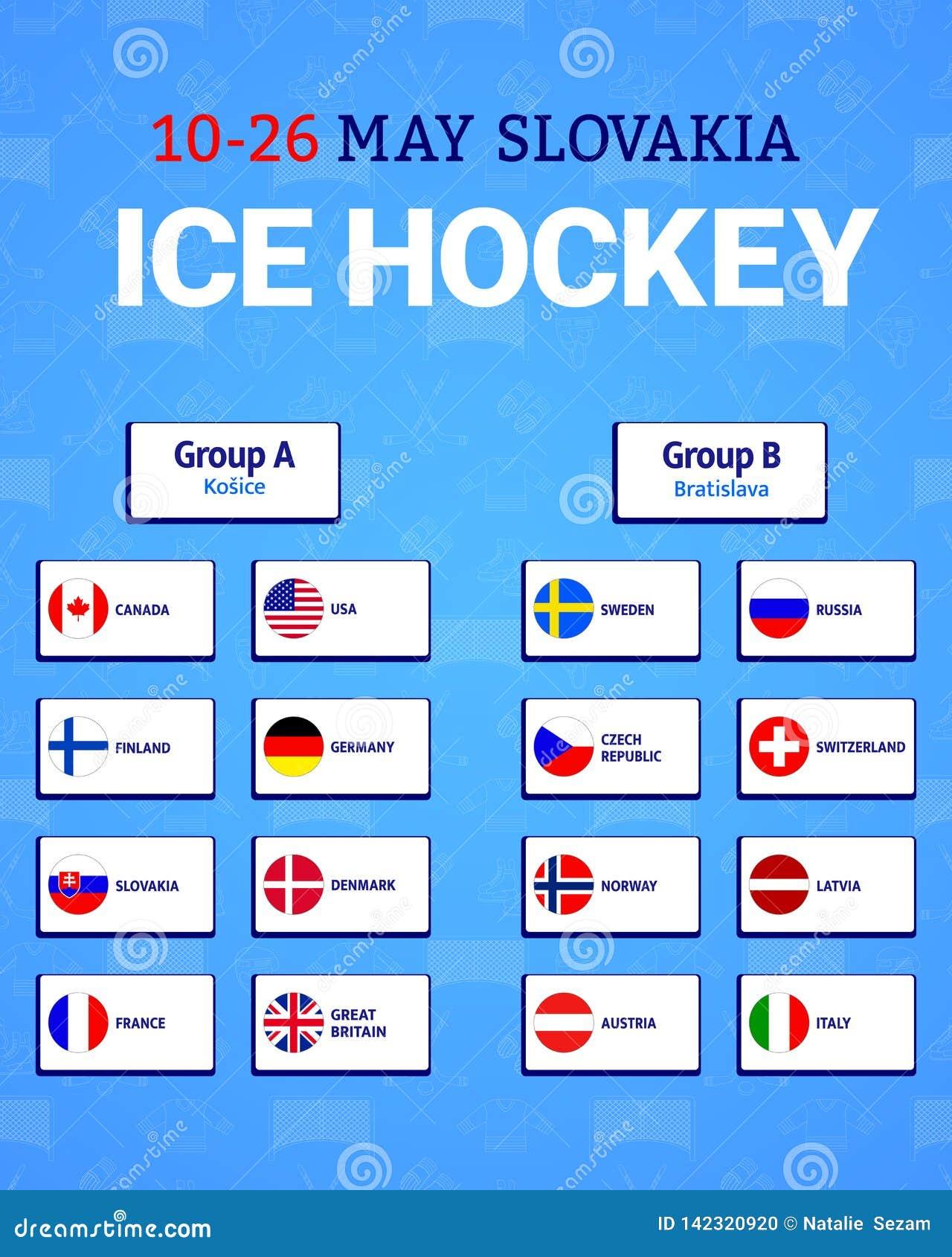 Das Eis-Hockeytabelle der Männer Auch im corel abgehobenen Betrag Flaggenikonen der beteiligten Länder Meisterschaft 2019 Hockeyg