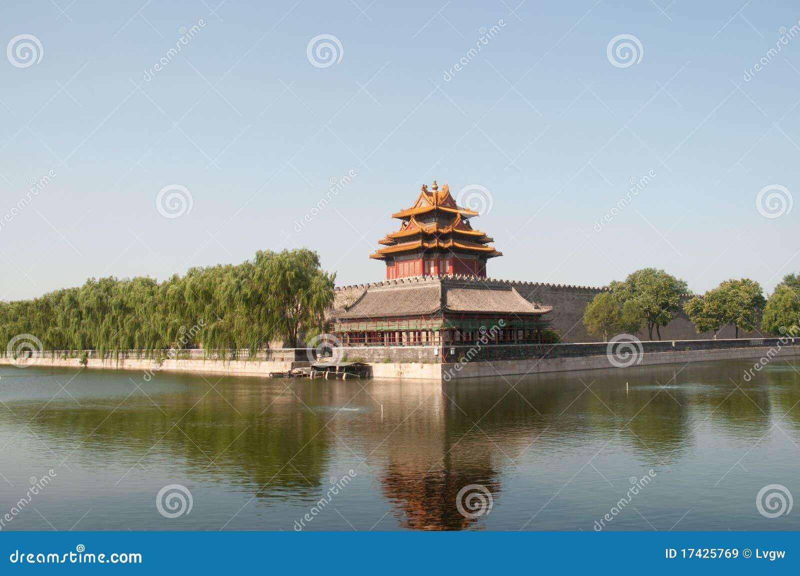Das Palast-Museum von Peking