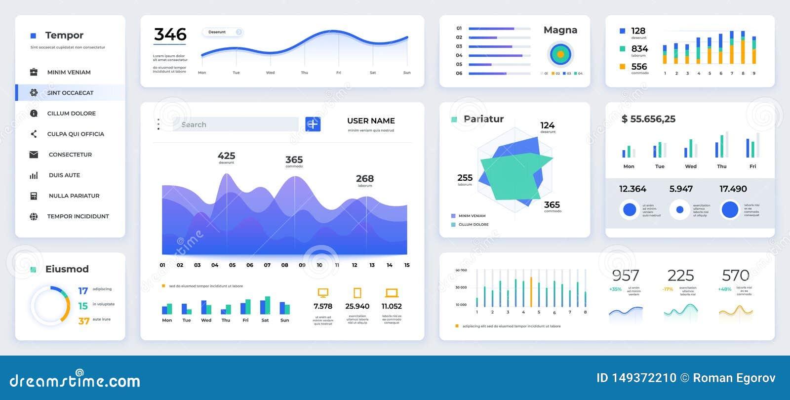 Dashboard ui Moderne presentatie met gegevensgrafieken en HUD-diagrammen, schone en eenvoudige app interface Vector abstract Web