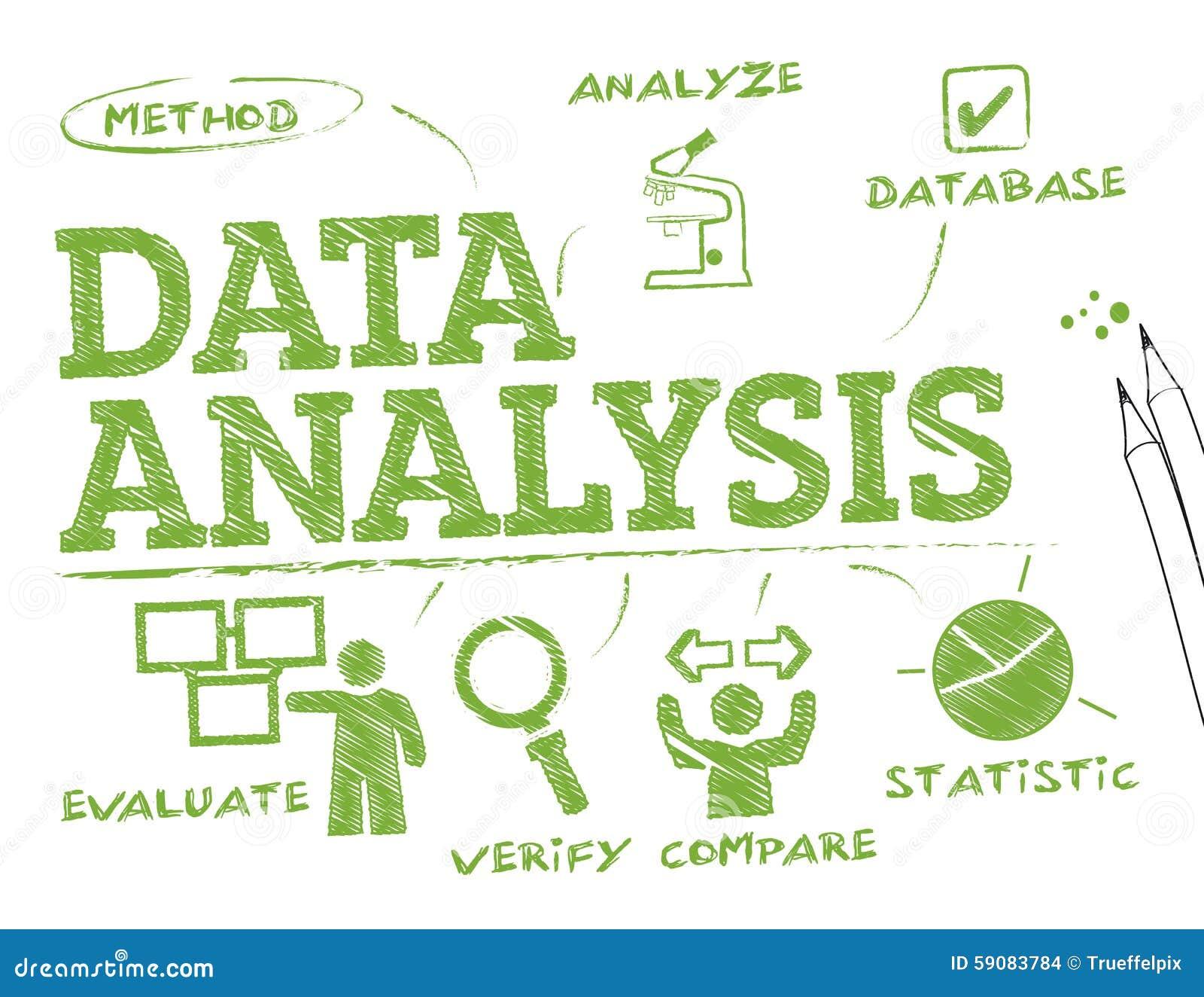 Define, Review, Identify, Verify, Execute - DRIVE Stock Photo ...