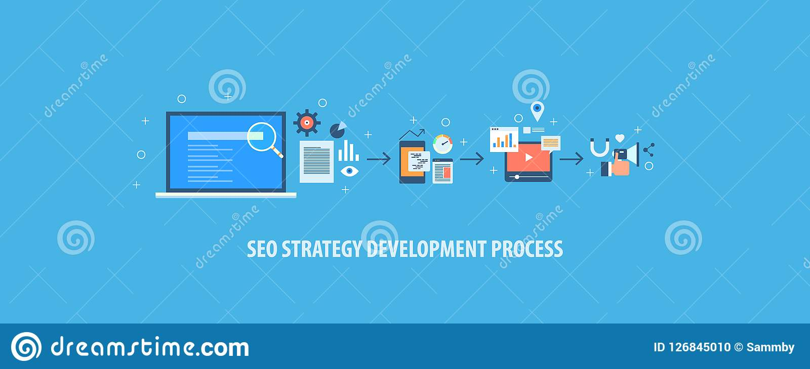 A Step By Step Process Of Seo Strategy Development, Infographic