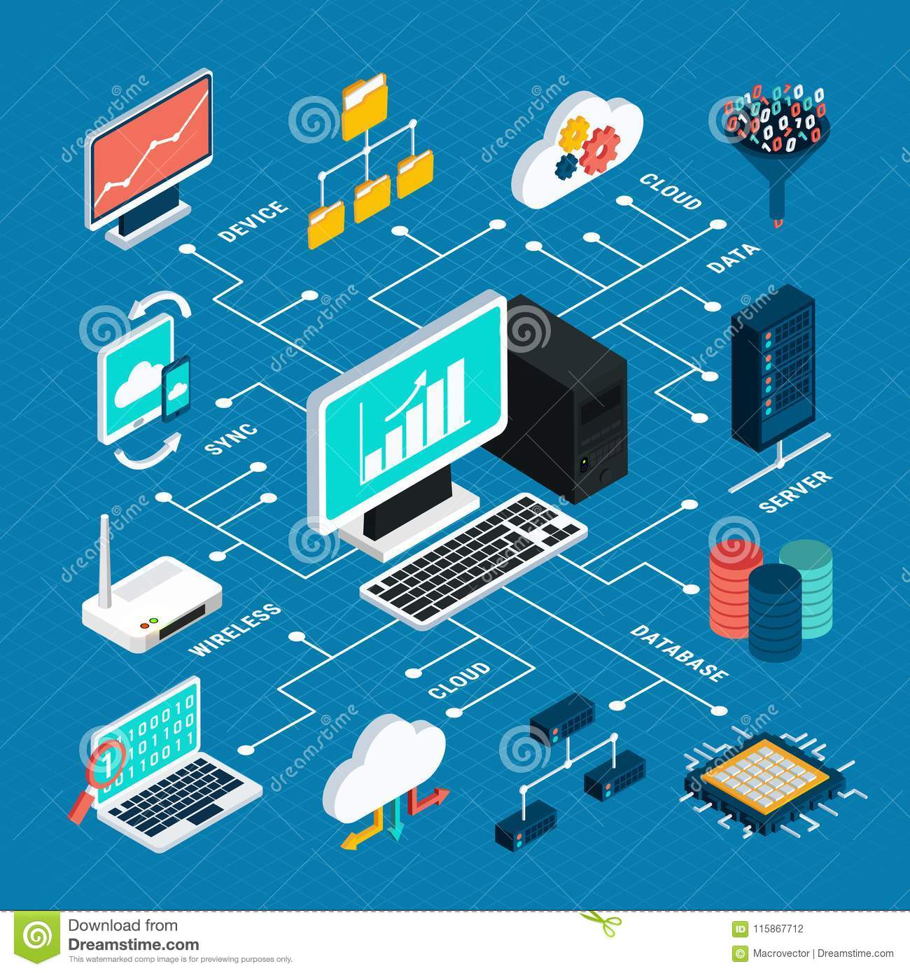 Data Analysis Isometric Infographics Layout Stock Vector Wireless Modem Diagram With Microchip Sync Of Gadgets Database Server Cloud Technology Elements Illustration