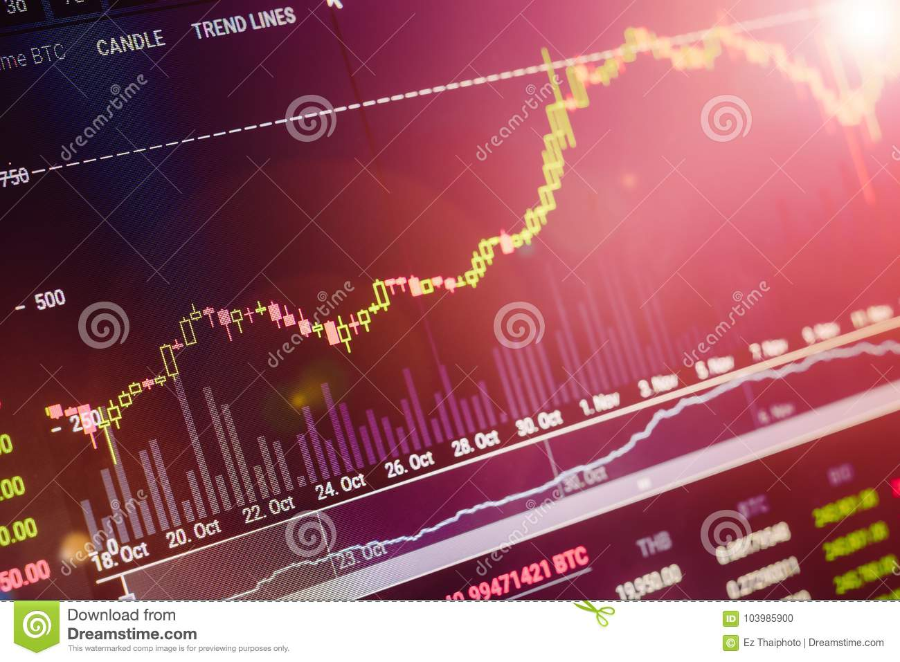 Data analyzing in exchange stock market: the candle chars on dis