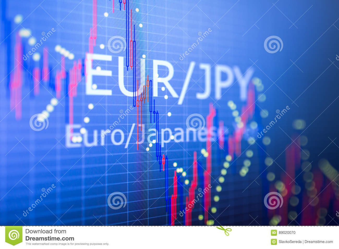 Finance Quotes Data Analyzing In Foreign Finance Market The Charts And Quotes