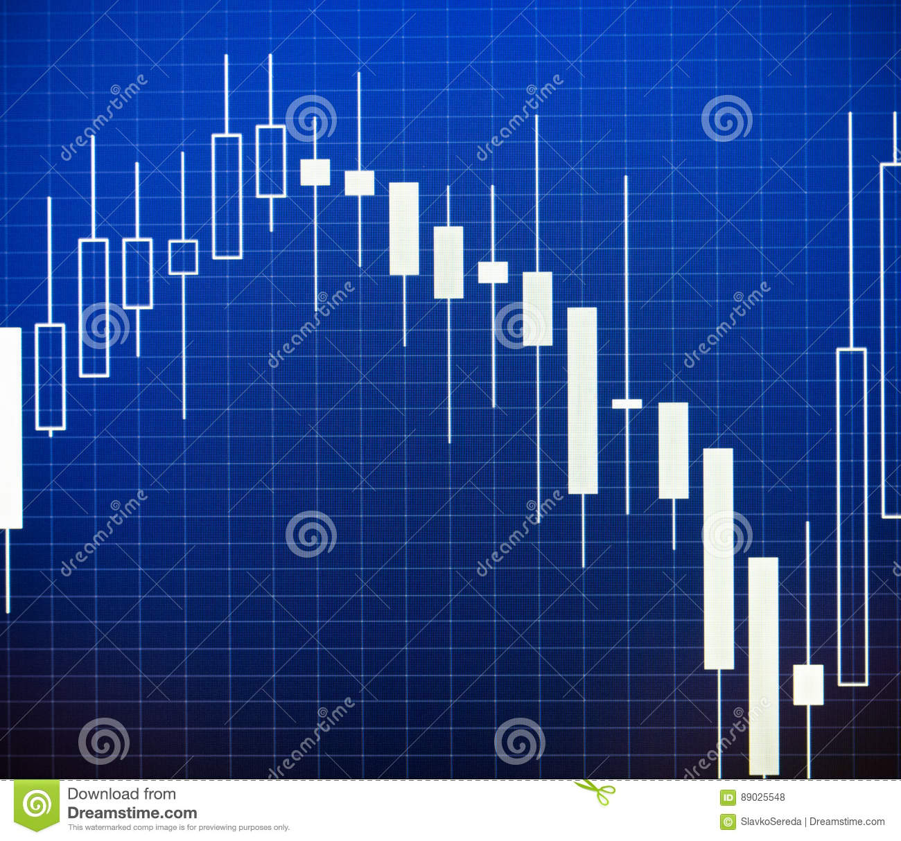 Analyzing Quotes Data Analyzing In Forex Market The Charts And Quotes On Display