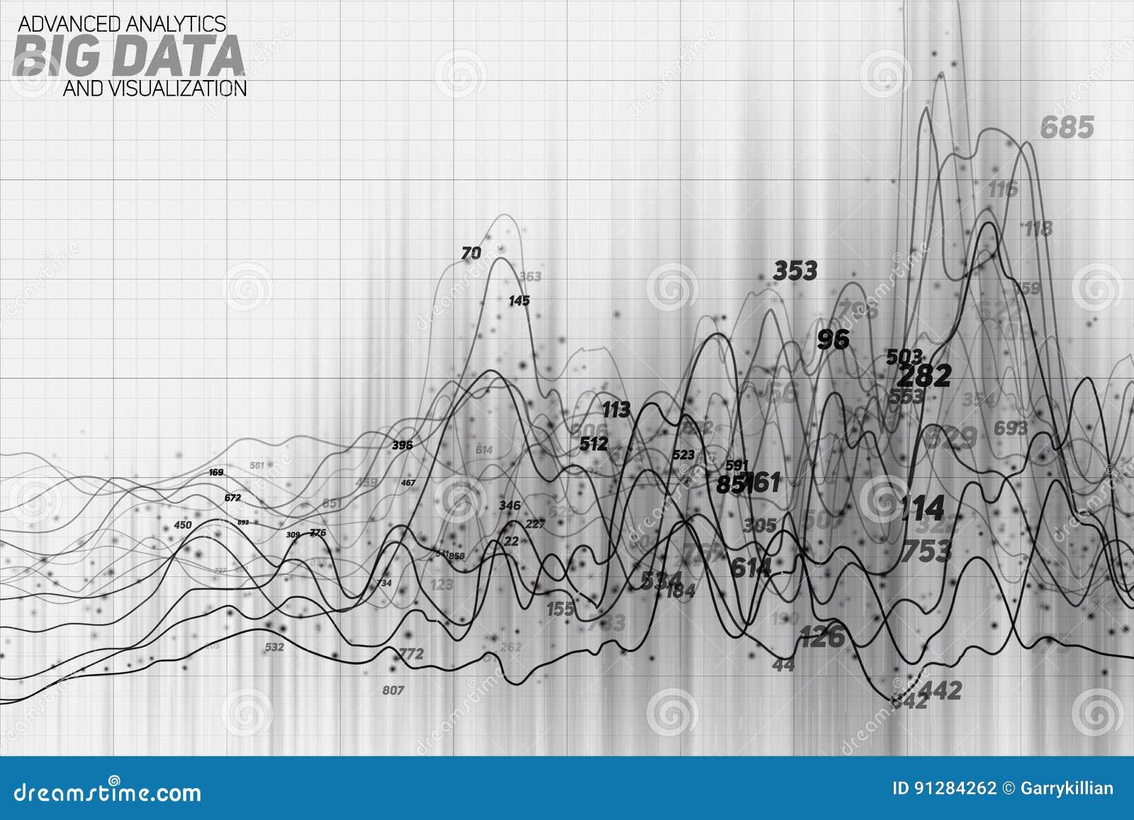 Data för abstrakt gråton för vektor graph finansiella stora visualization Estetisk design för futuristisk infographics